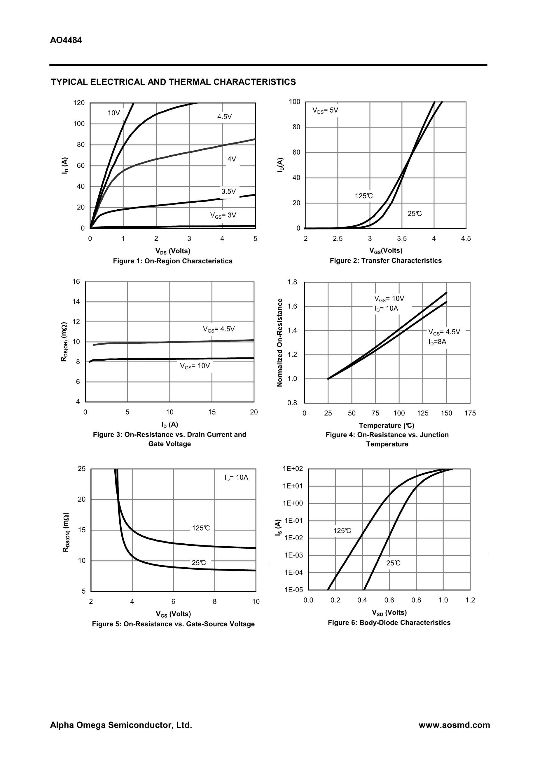 AO4478L's pdf picture 3