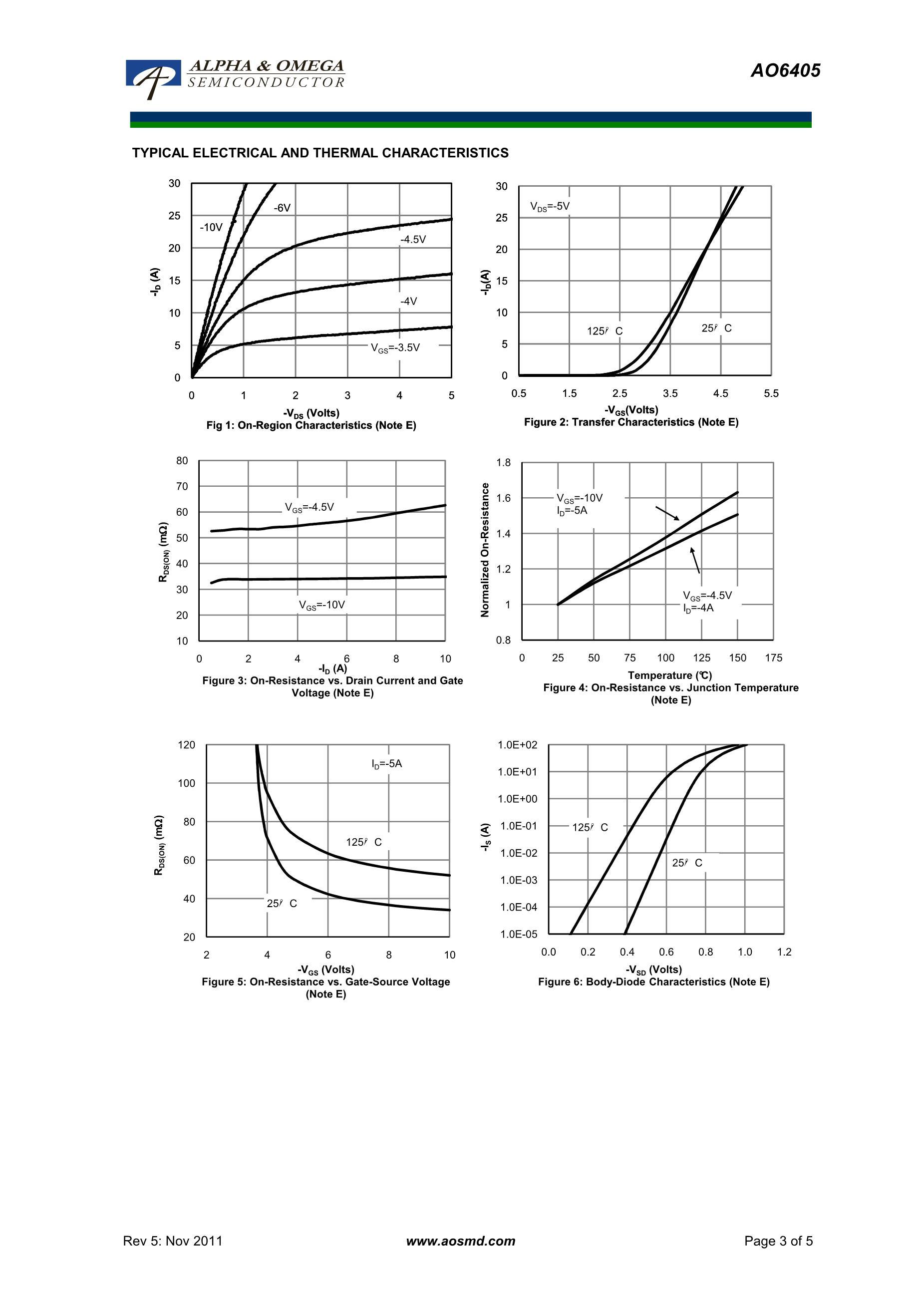 AO6408L's pdf picture 3