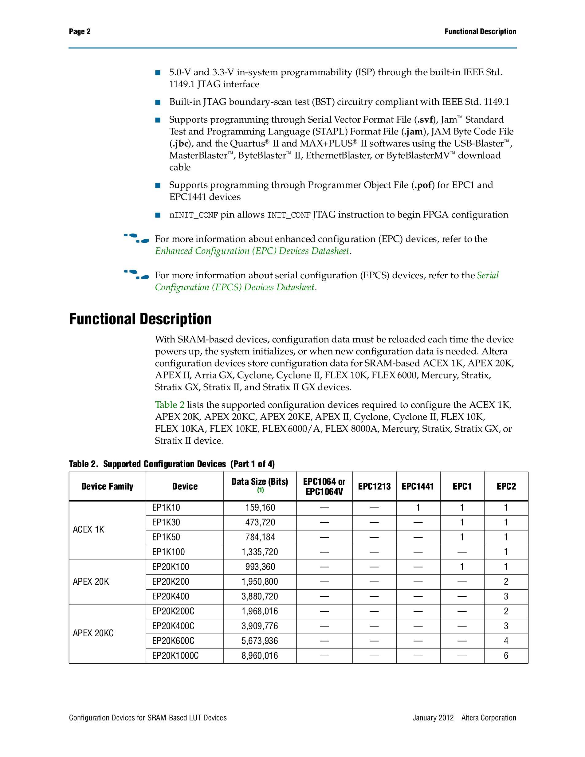 EPC1064LC20's pdf picture 2