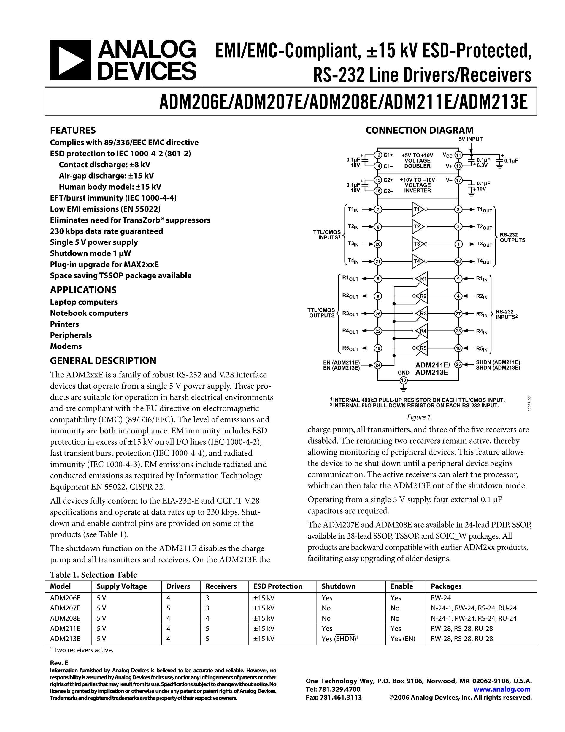 ADM208's pdf picture 1