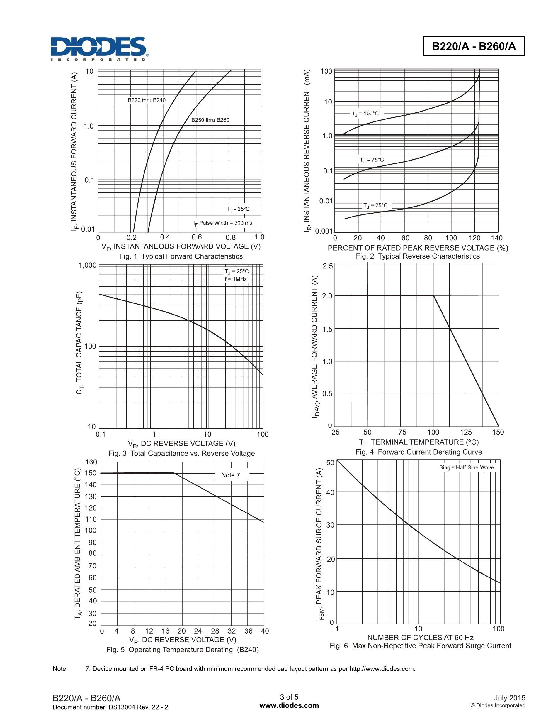 B240-E3's pdf picture 3