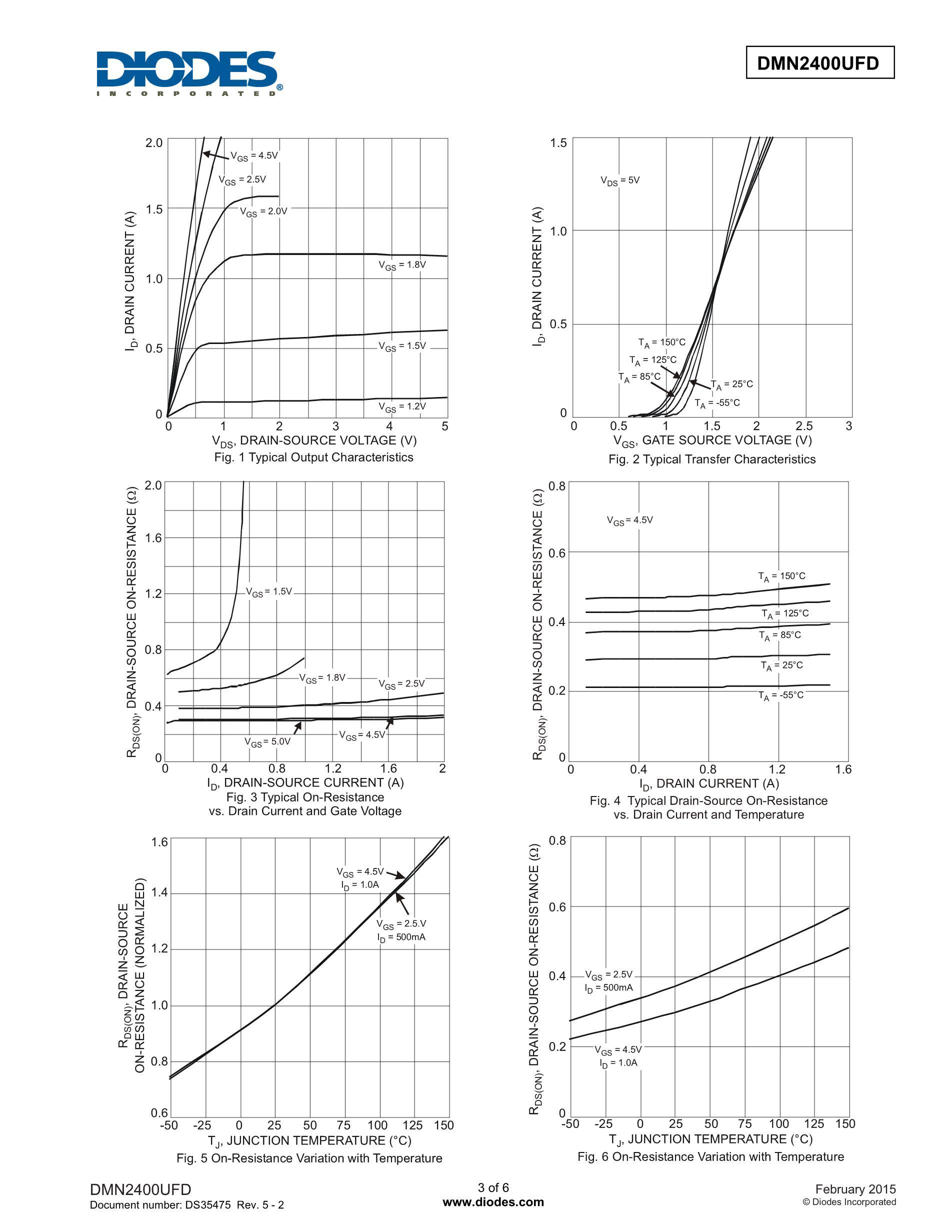 DMN2400UFB4-7's pdf picture 3