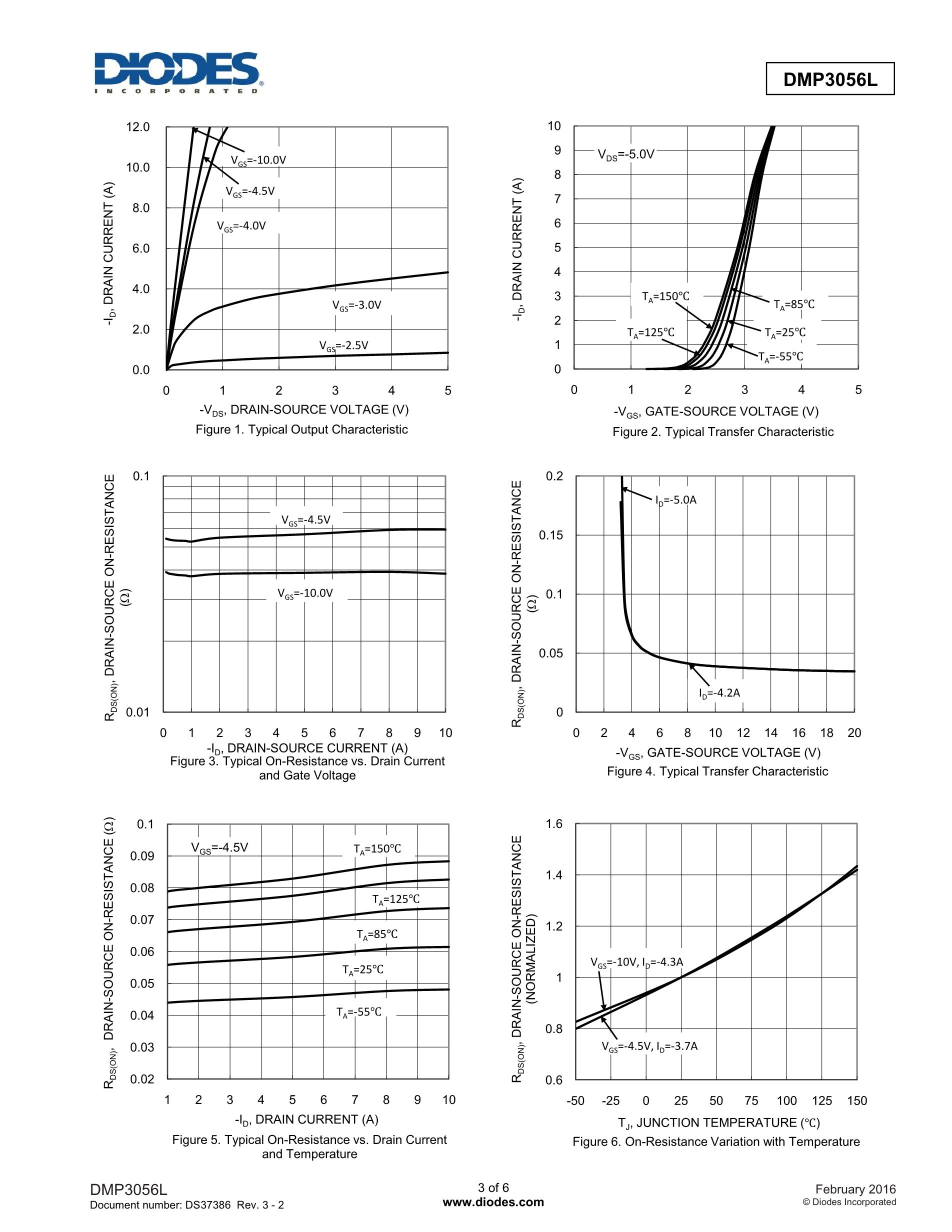 DMP3017SFG-7's pdf picture 3