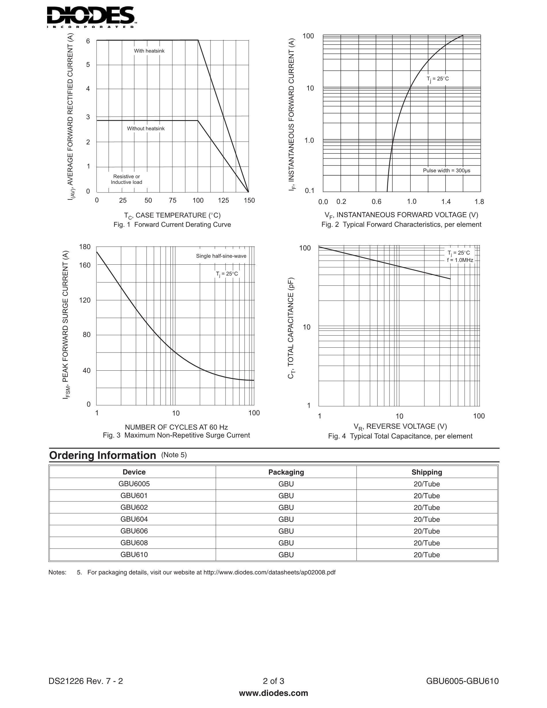 GBU6D-E3/51's pdf picture 2
