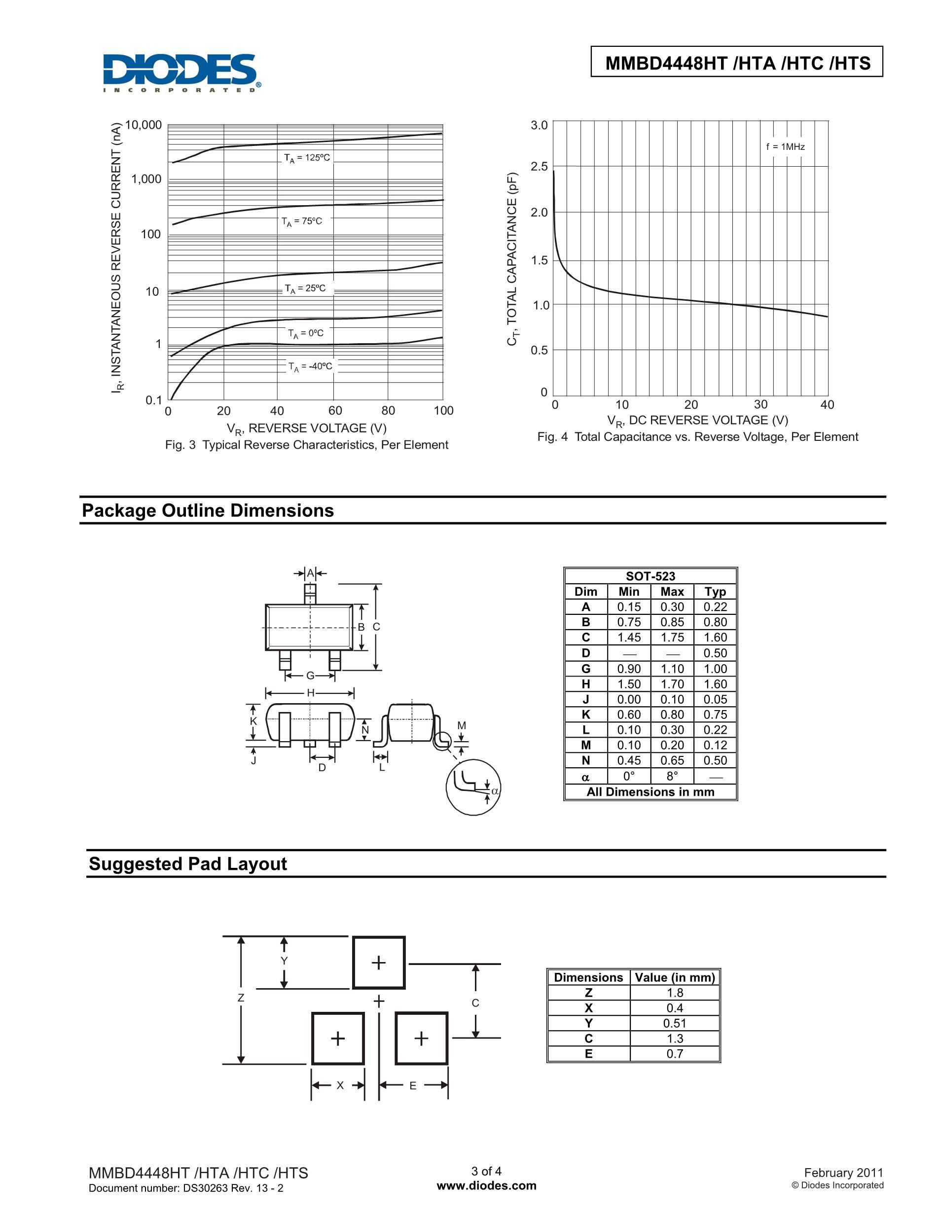 HTC Korea TAEJIN Tech LM1117F-ADJ's pdf picture 3