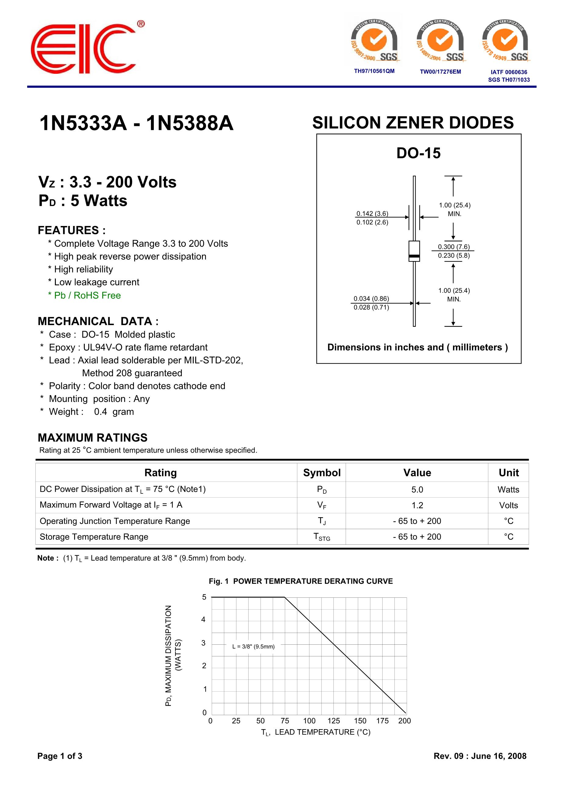 1N5303's pdf picture 1
