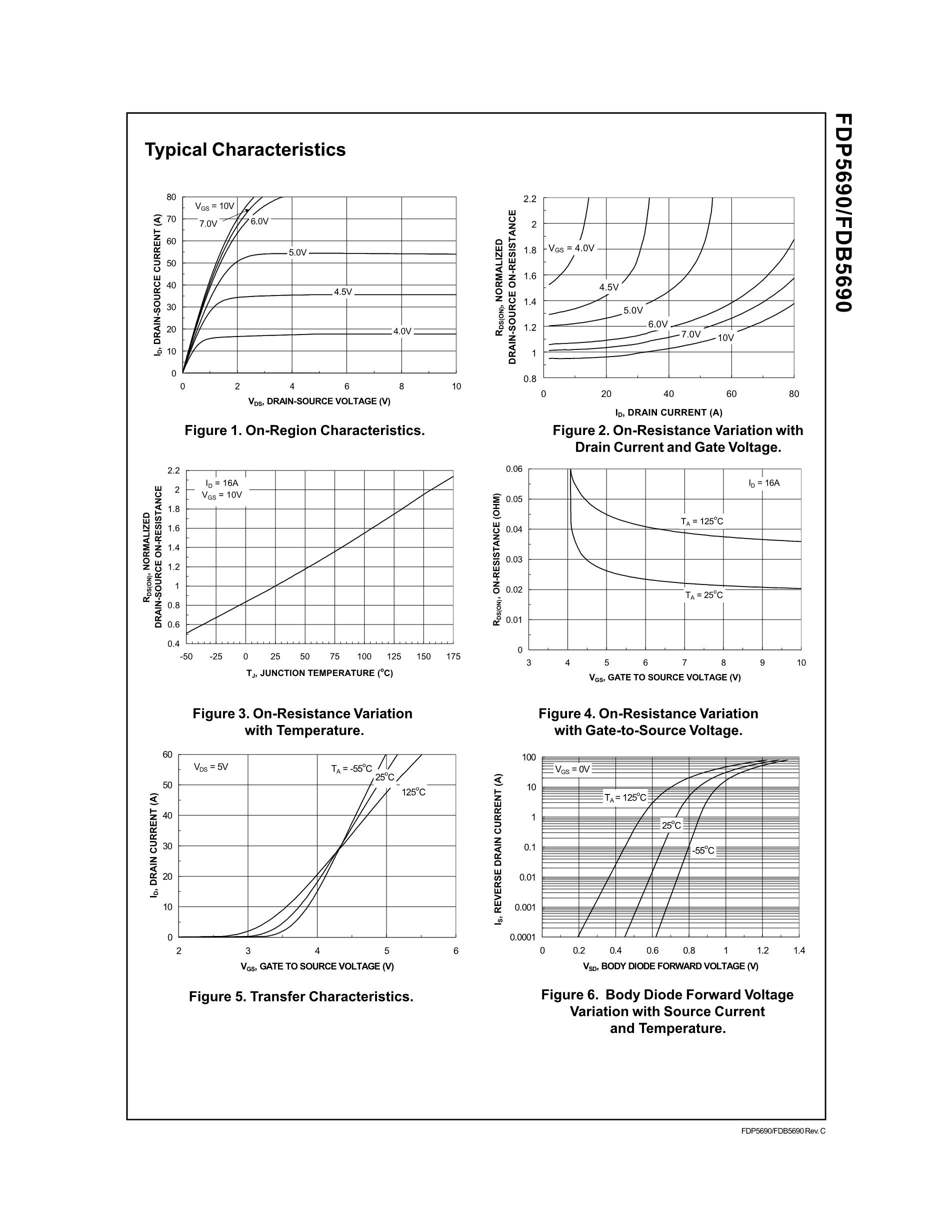FDP51N25's pdf picture 3