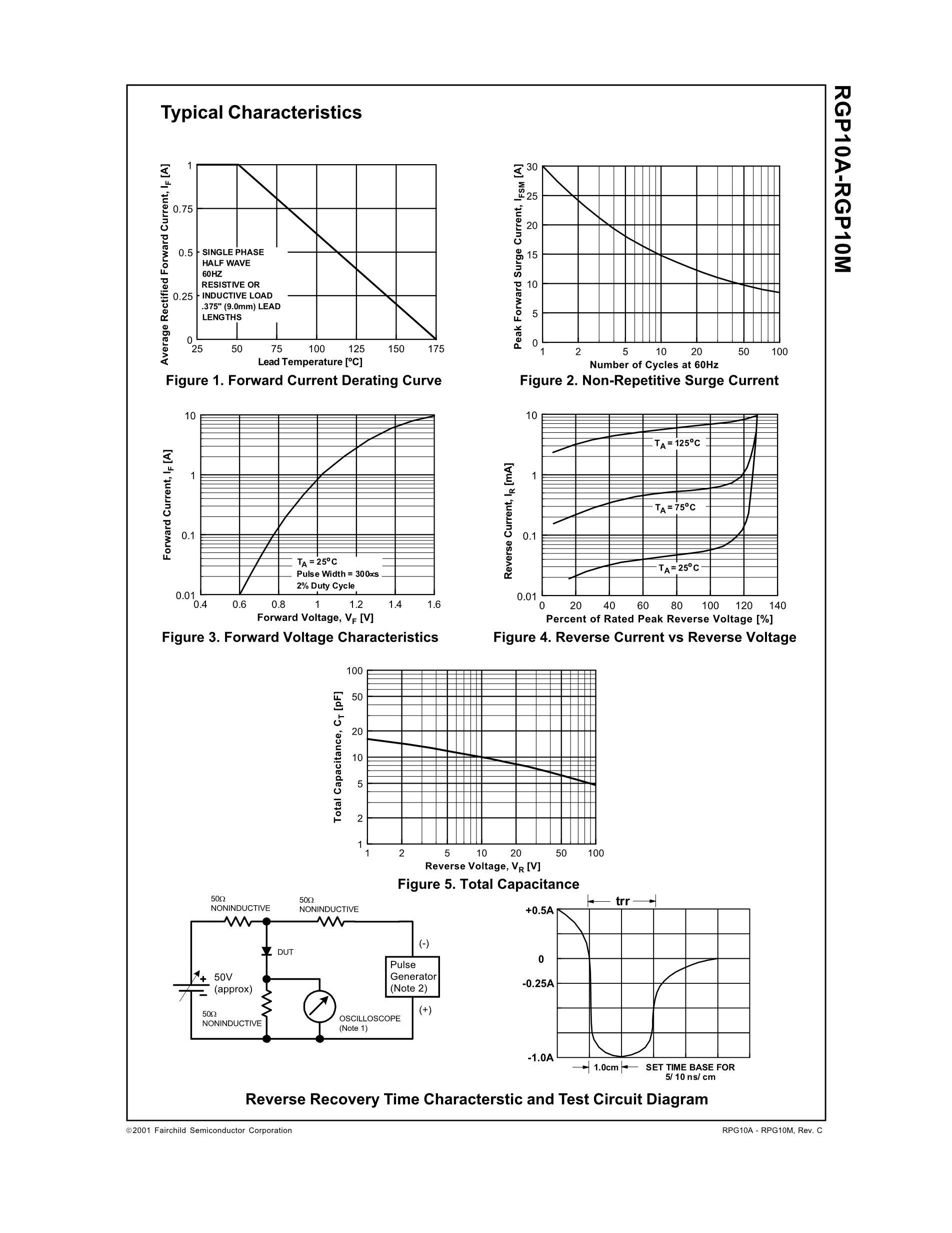 RGP10DE-E3/54's pdf picture 3