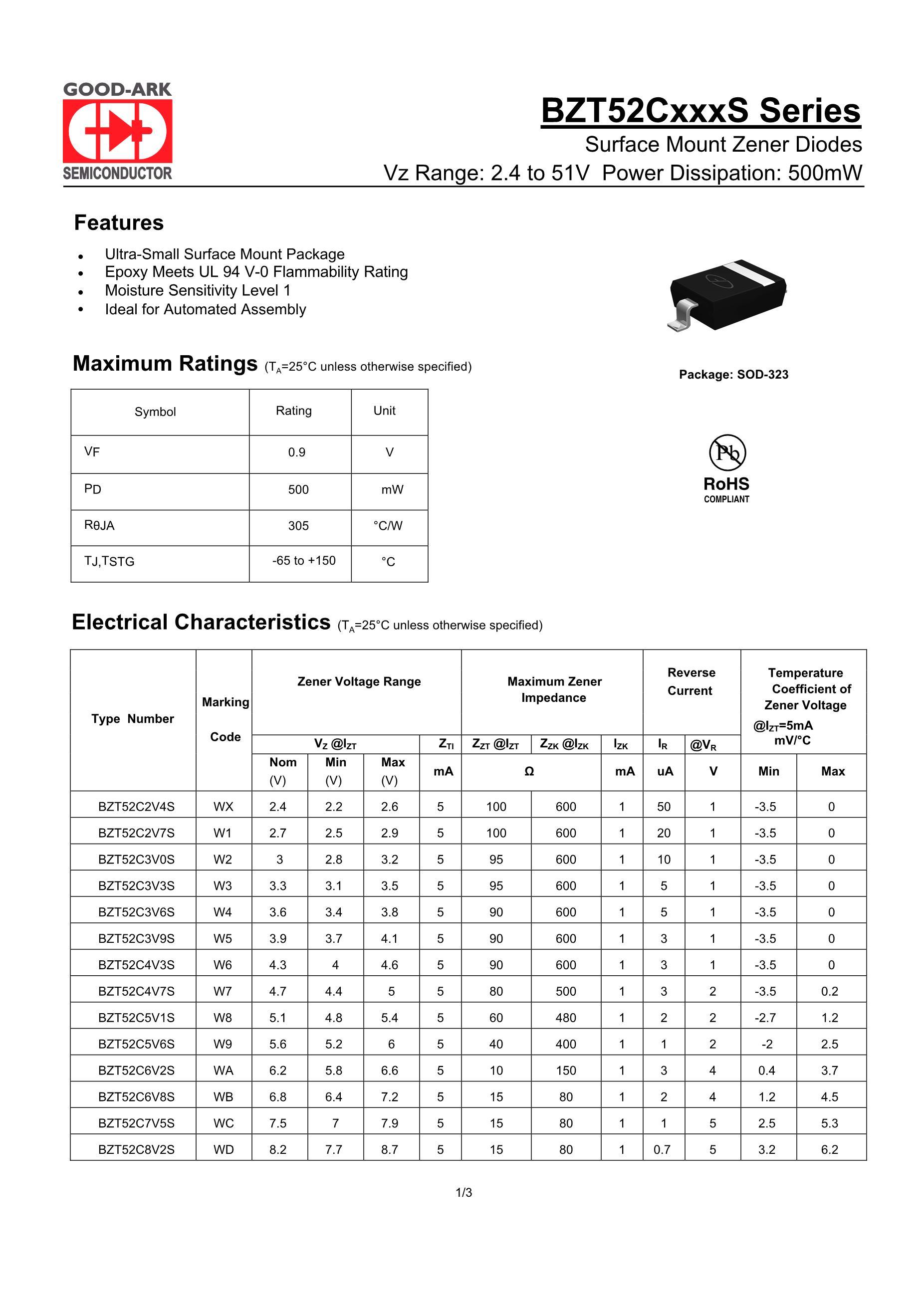 BZT52C39's pdf picture 1