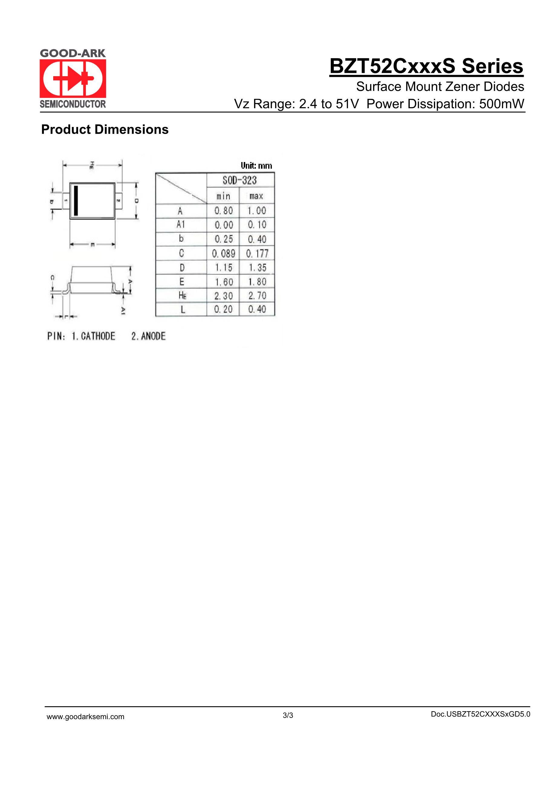 BZT52C39's pdf picture 3