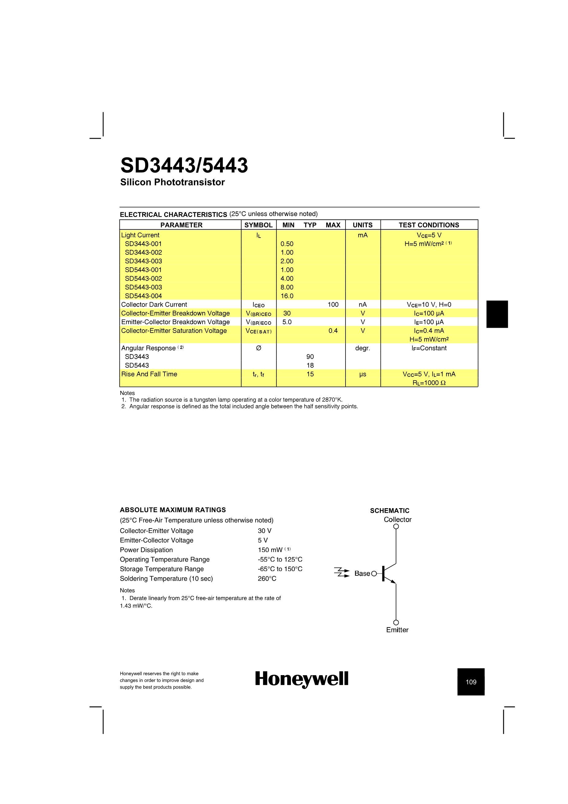 SD5401's pdf picture 2