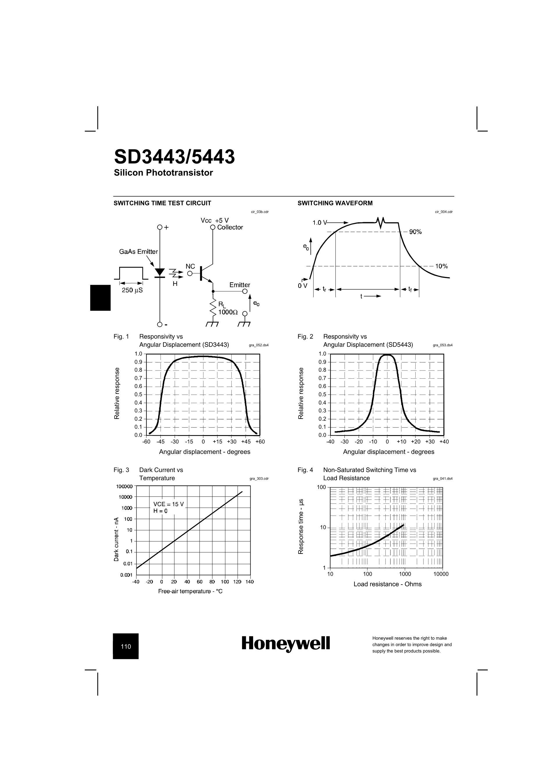 SD5401's pdf picture 3