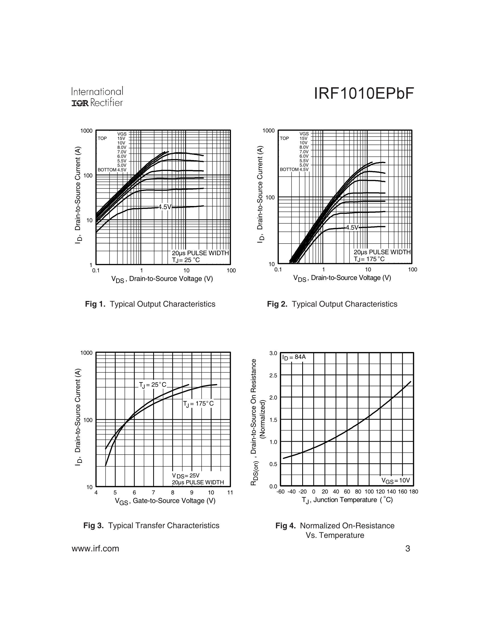 IRF1010's pdf picture 3
