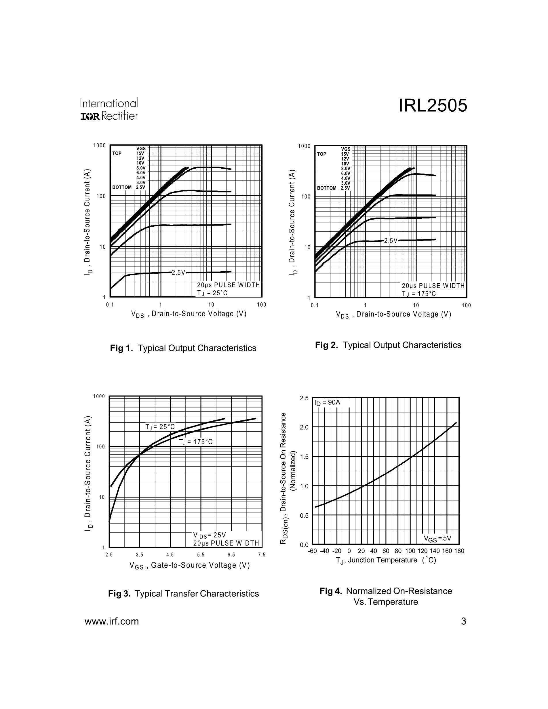 IRL2203S's pdf picture 3