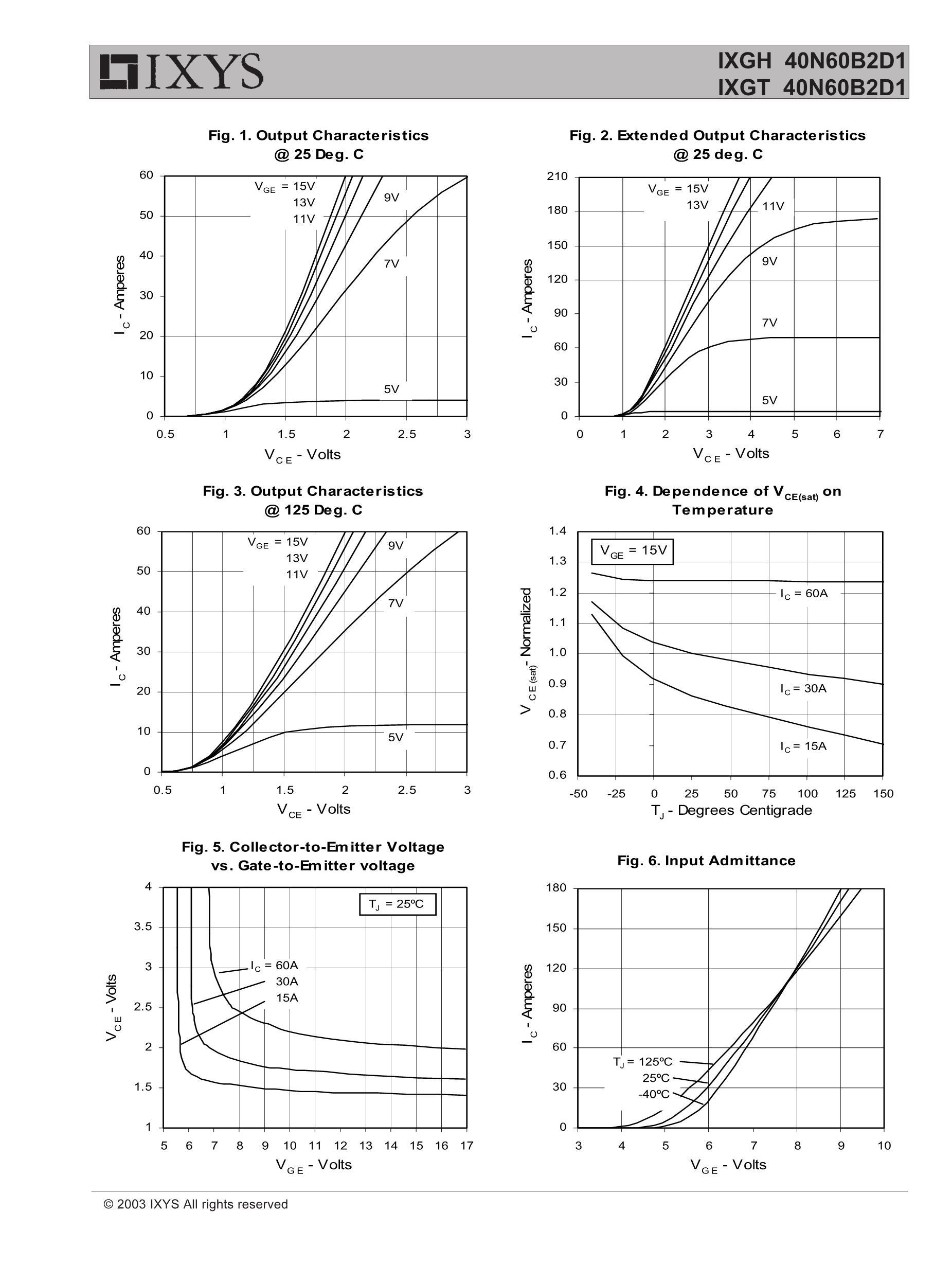 IXGH40N's pdf picture 3
