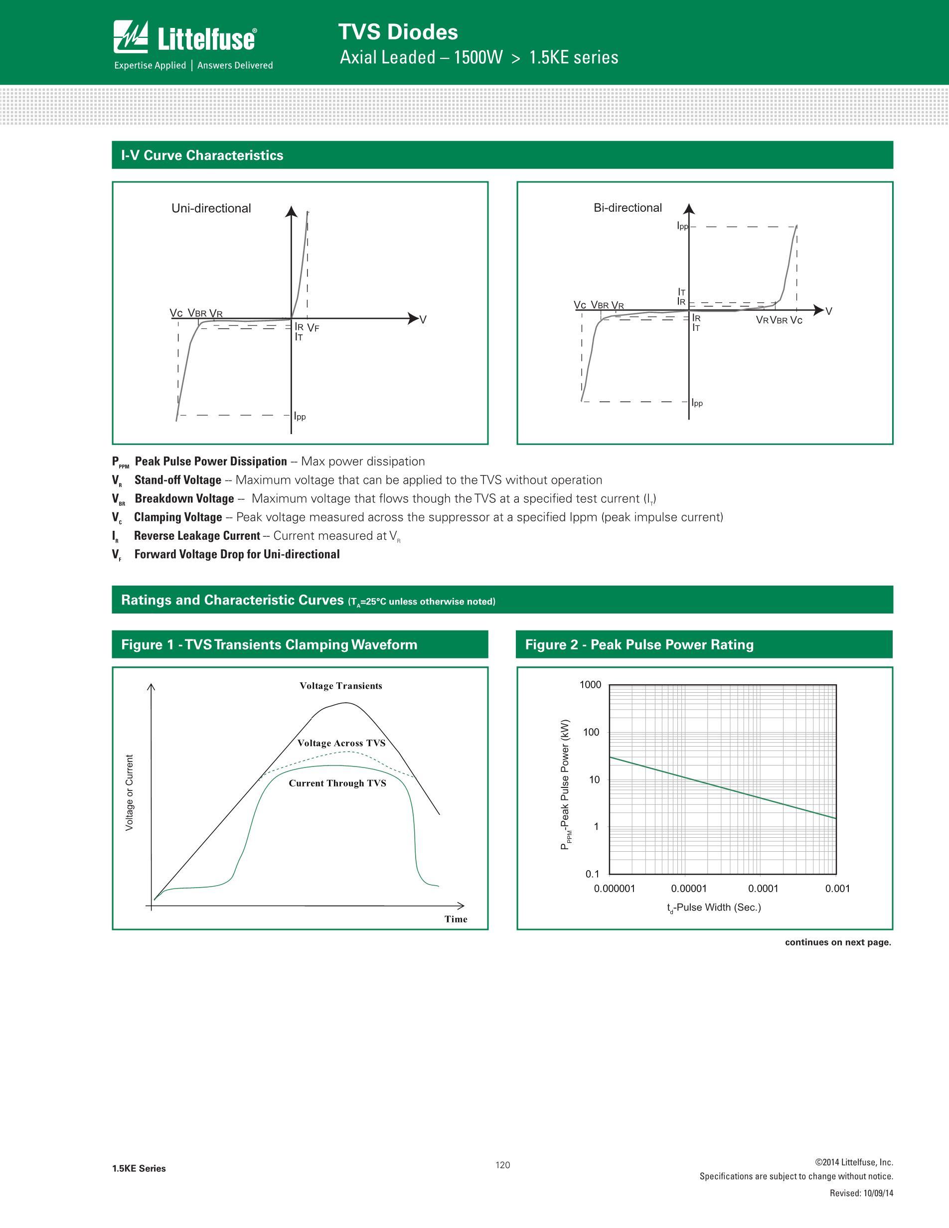 1.5KE100A's pdf picture 3