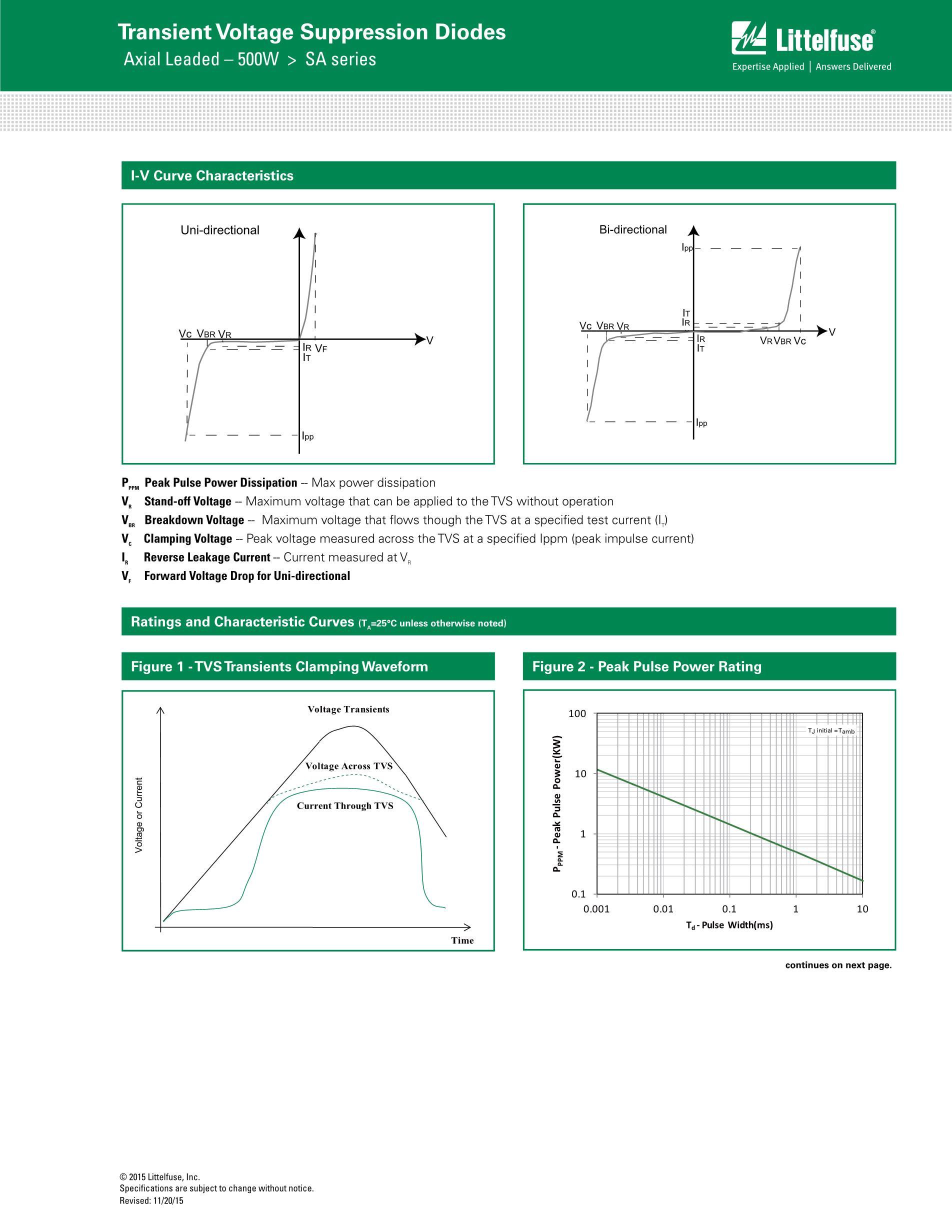 SA120A's pdf picture 3