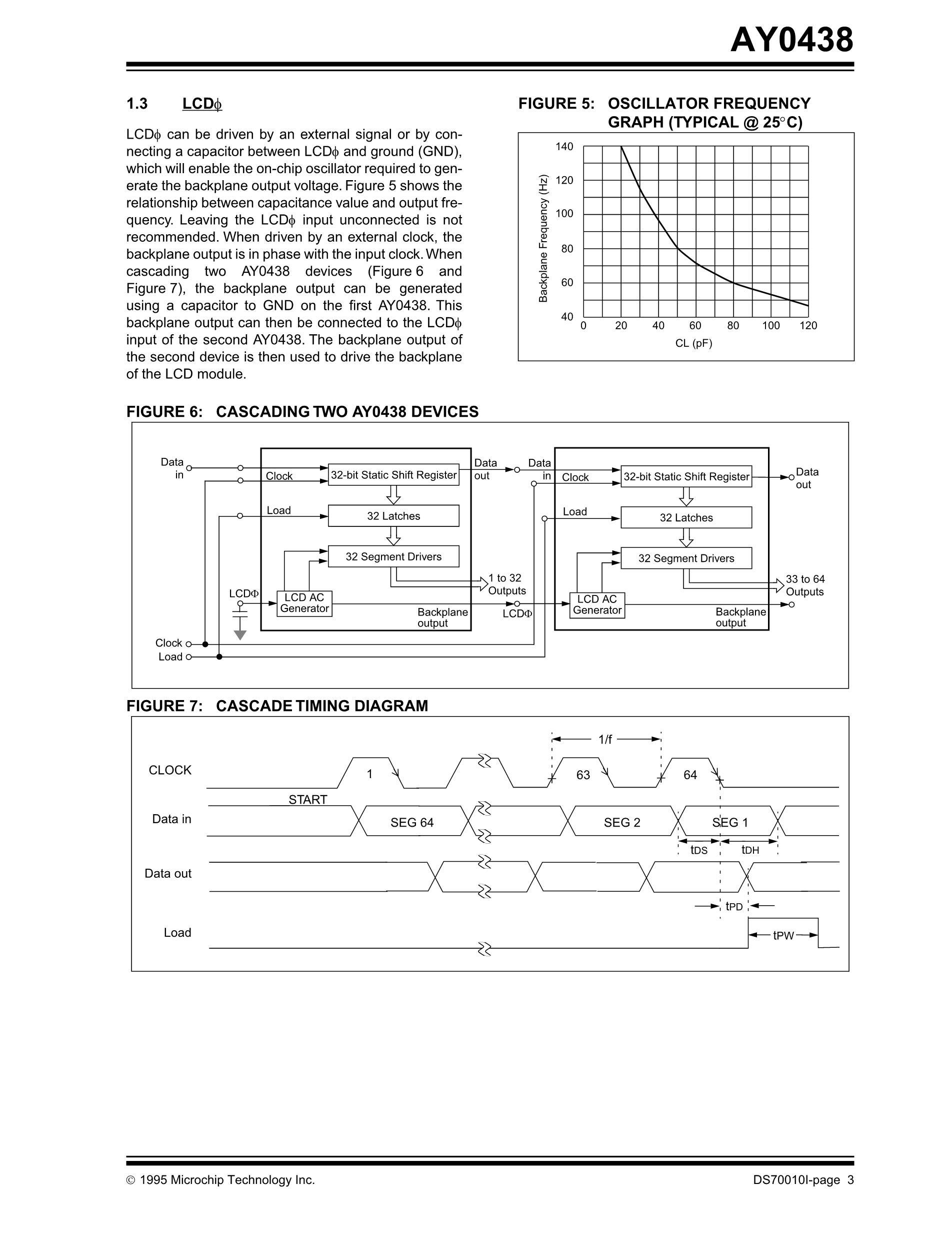 AY0438T-I/L's pdf picture 3