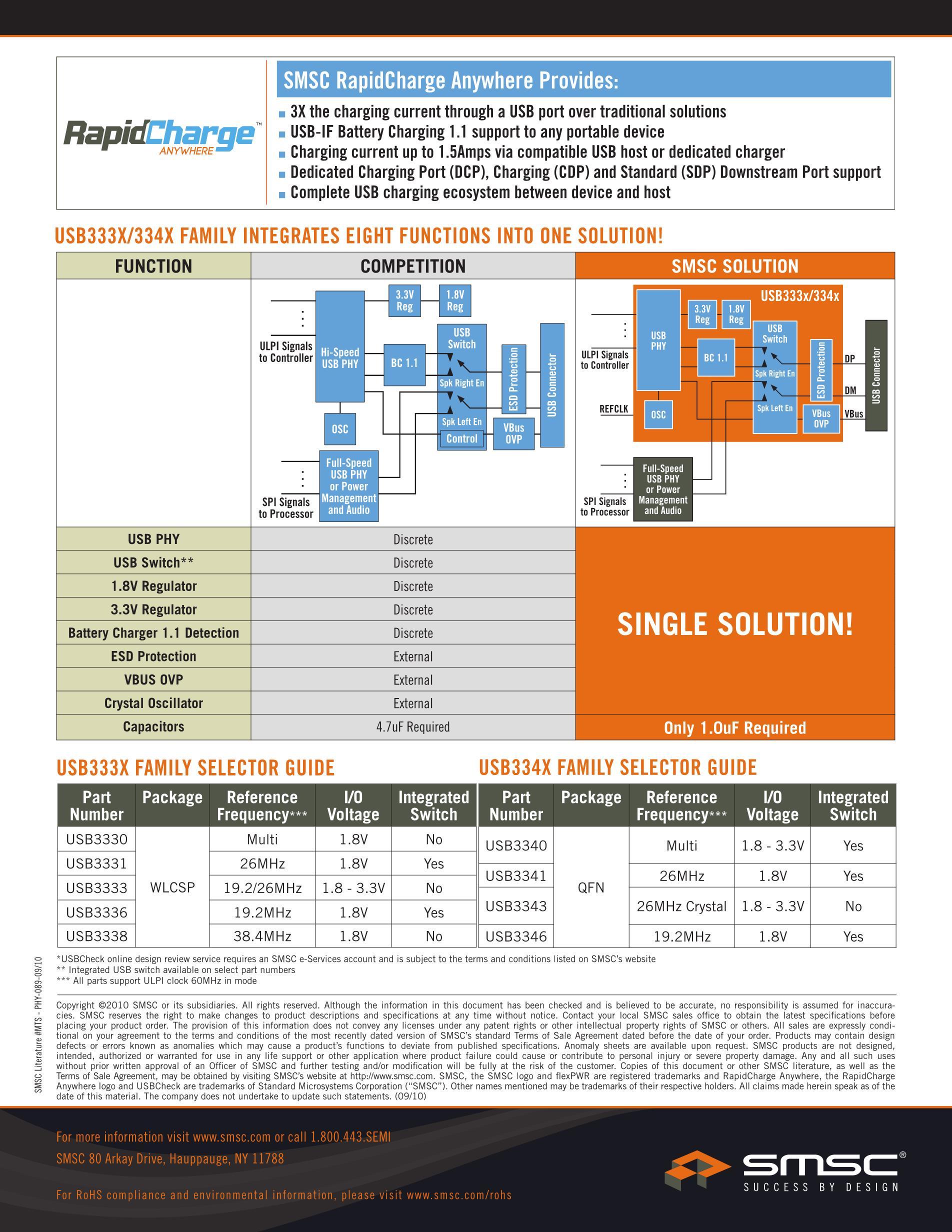 USB3382-AB50NI G's pdf picture 2