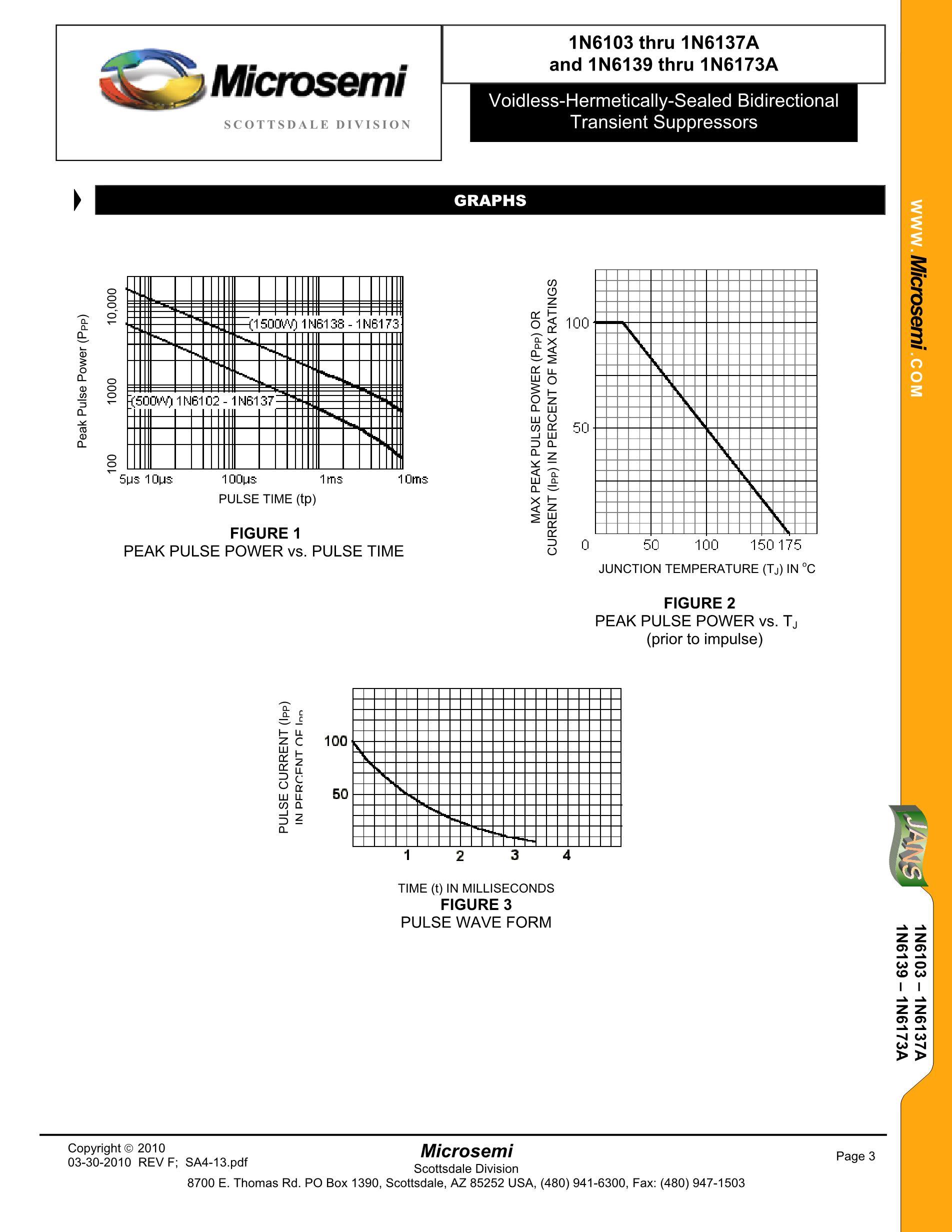 SP6120's pdf picture 3
