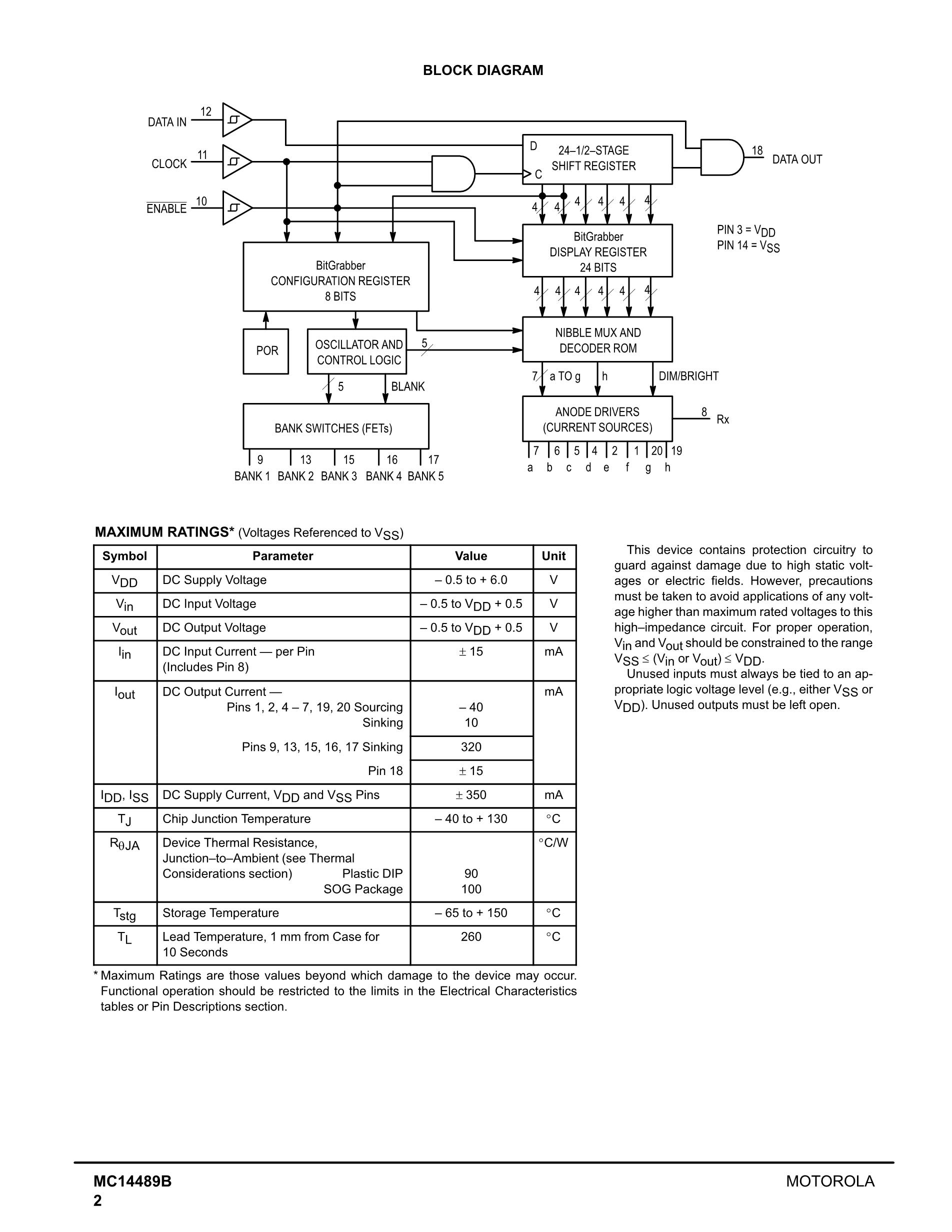 MC14489BP's pdf picture 2