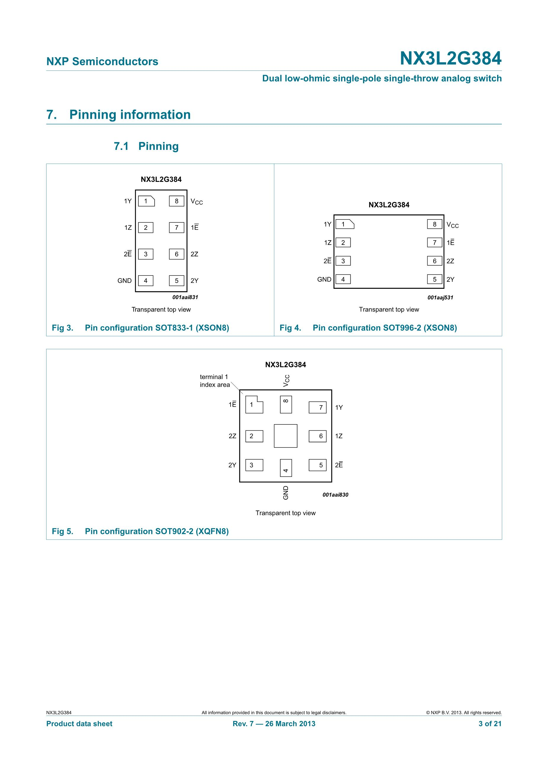 NX3L1G3157GM@115's pdf picture 3