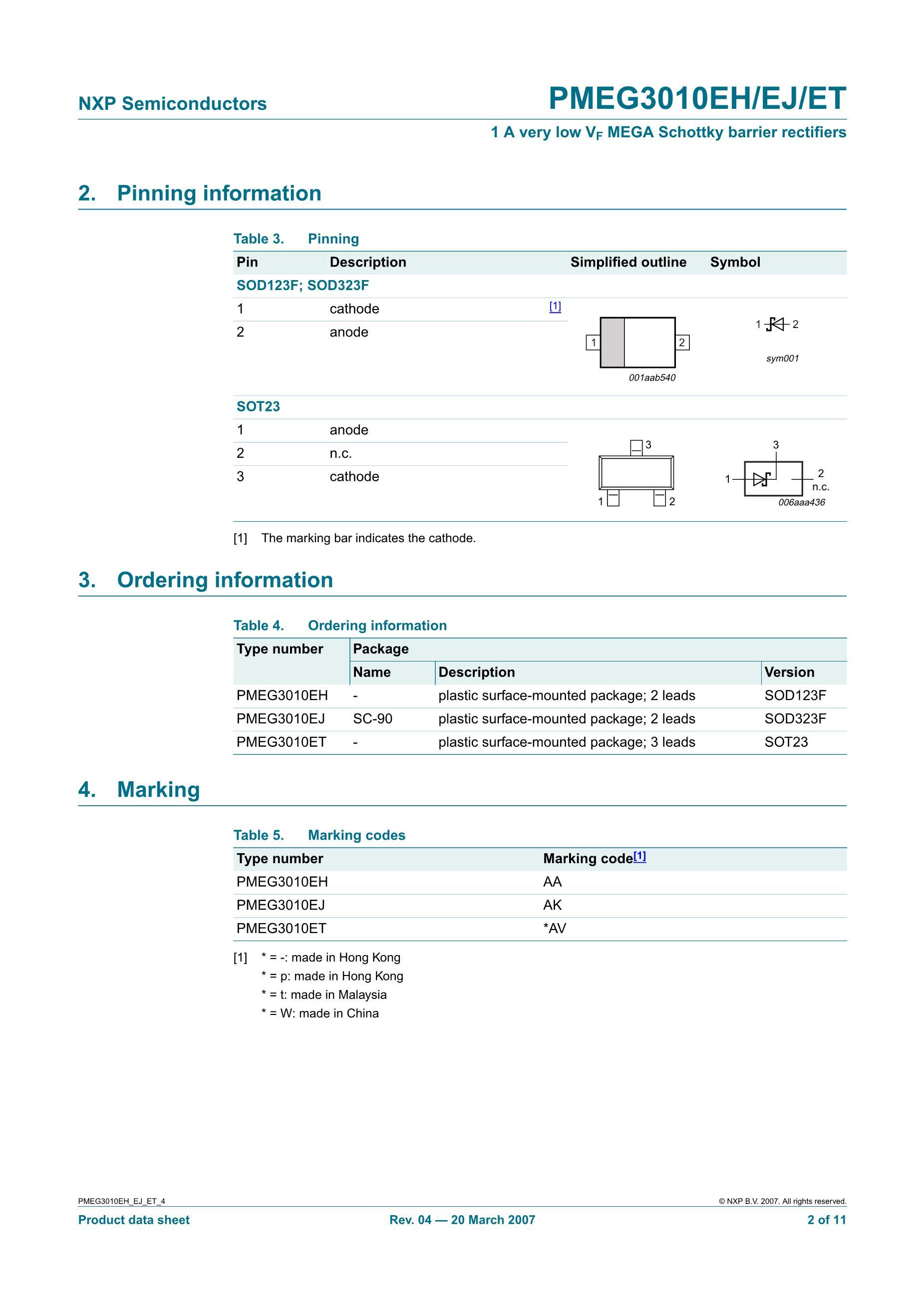 PMEG4002ESFYL's pdf picture 3