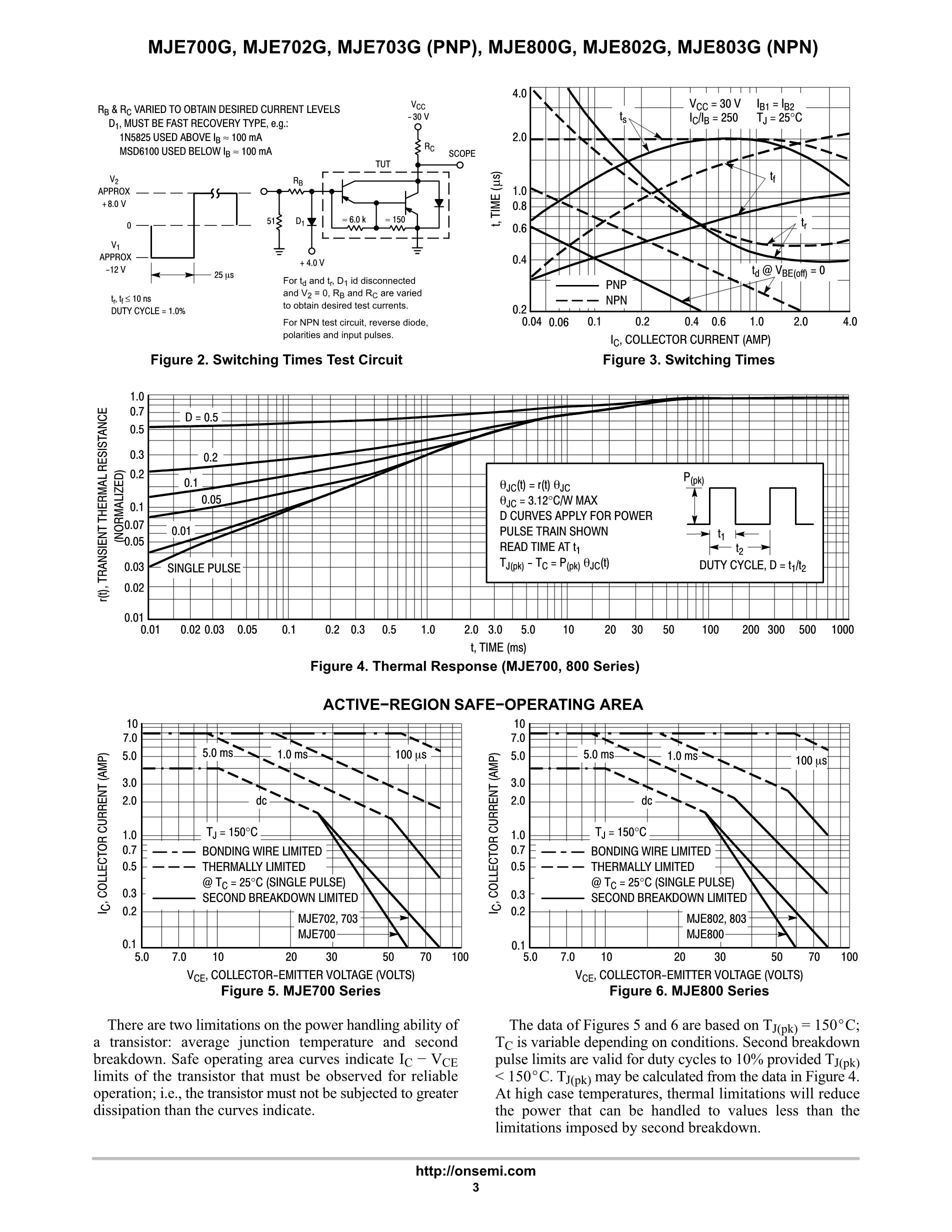 MJE801's pdf picture 3