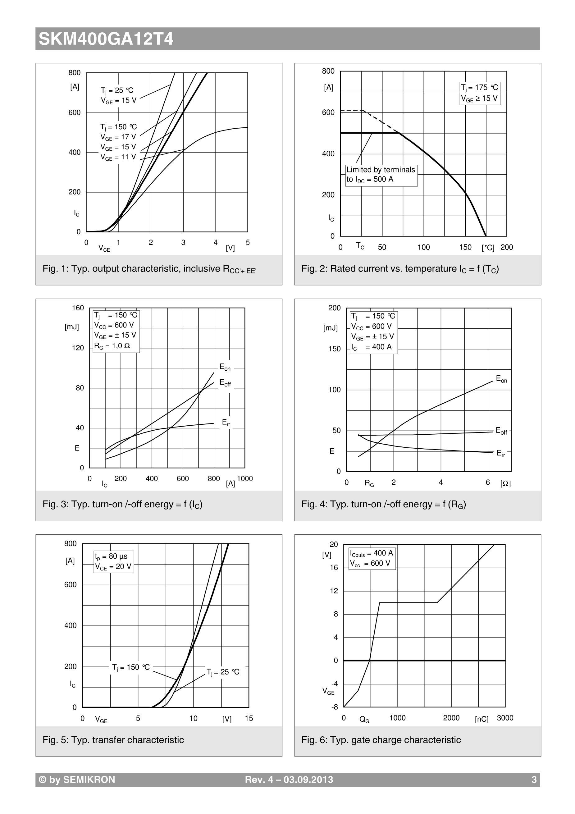 SKM400GA12T4's pdf picture 3