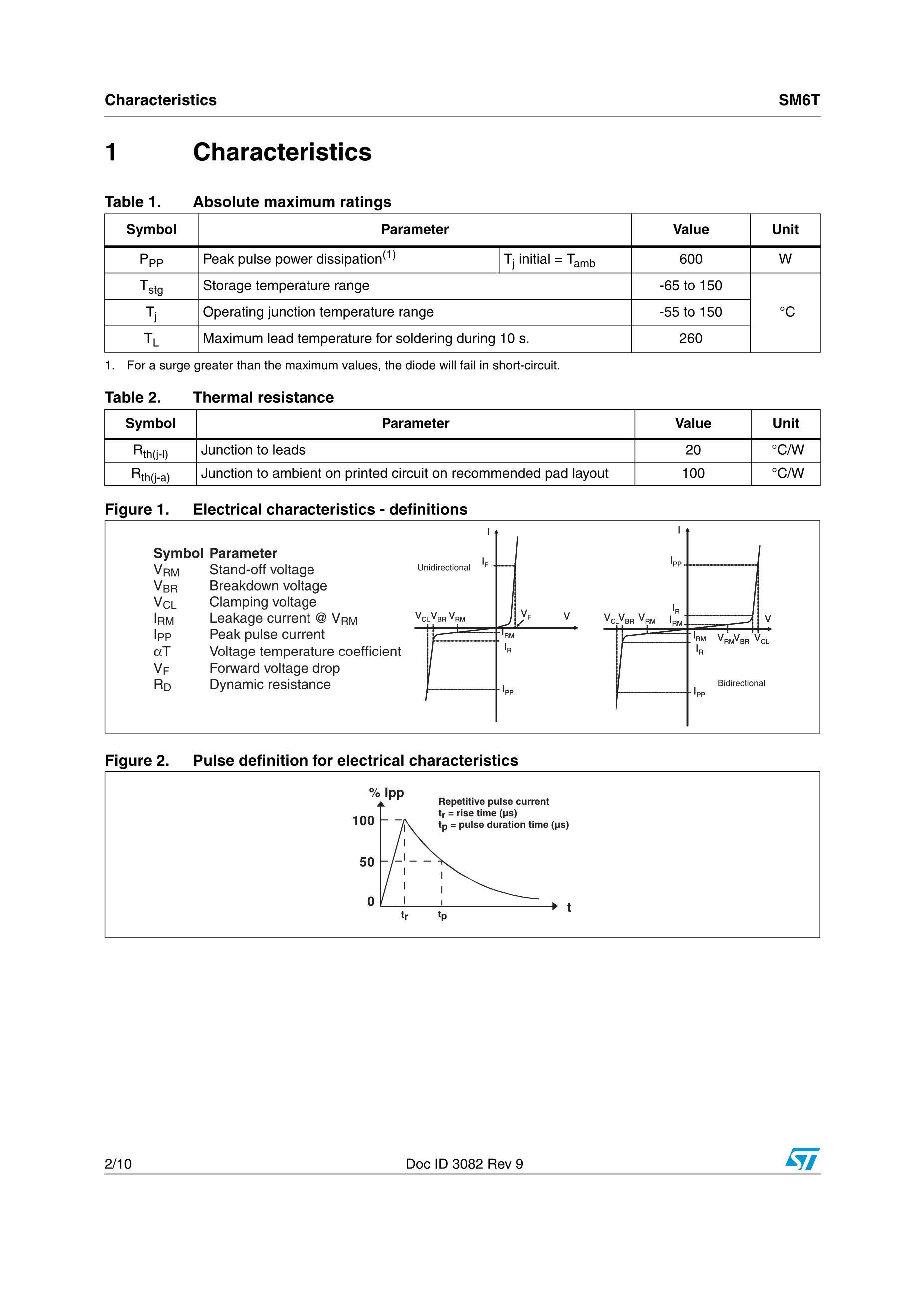 SM6T18CA's pdf picture 2