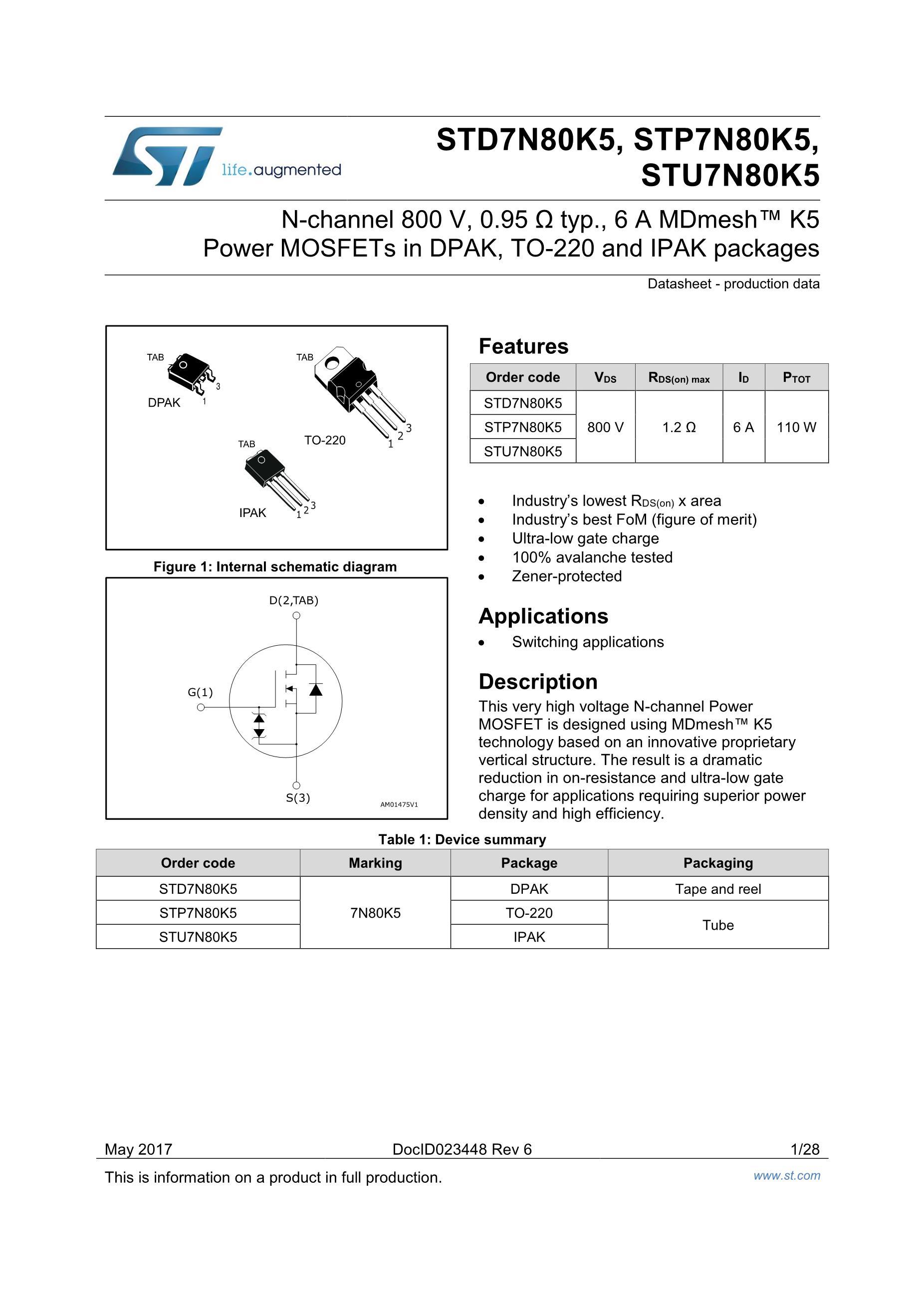 STP75NF75L's pdf picture 1
