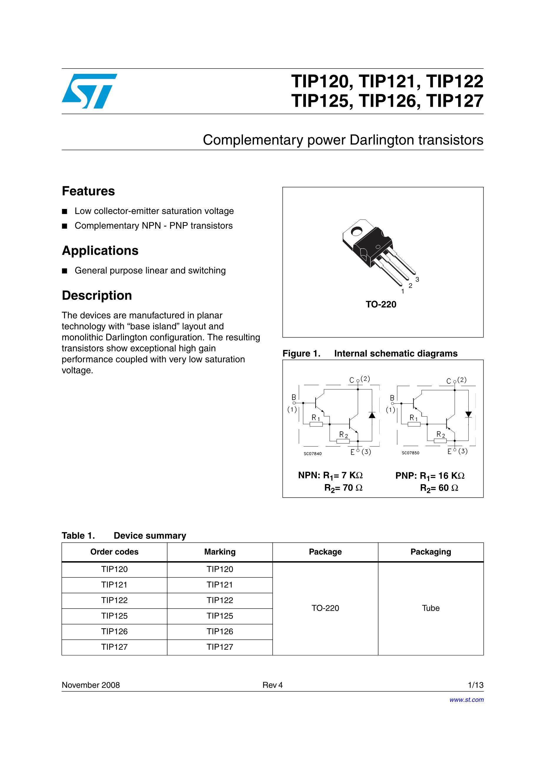 TIP122's pdf picture 1