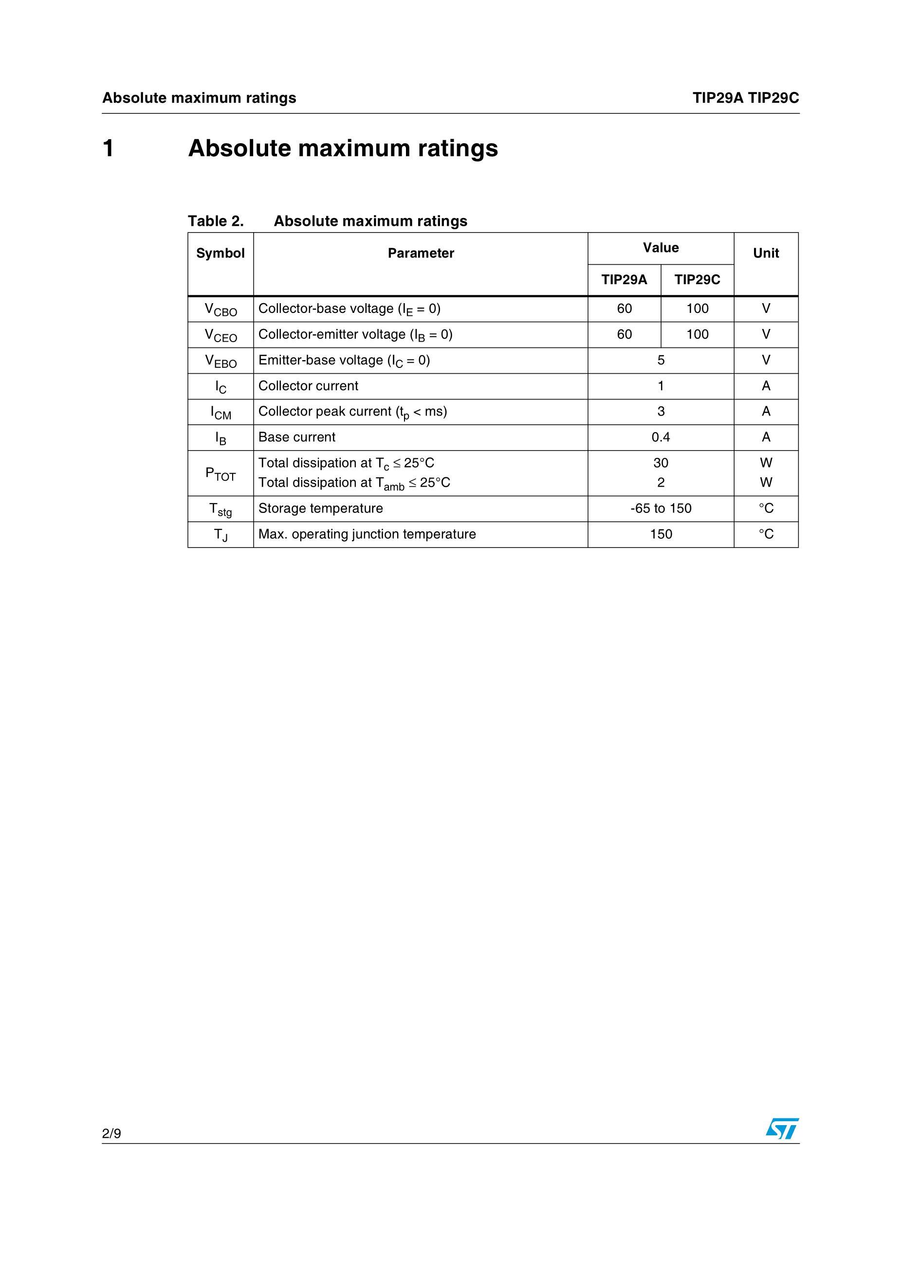 TIP26B's pdf picture 2