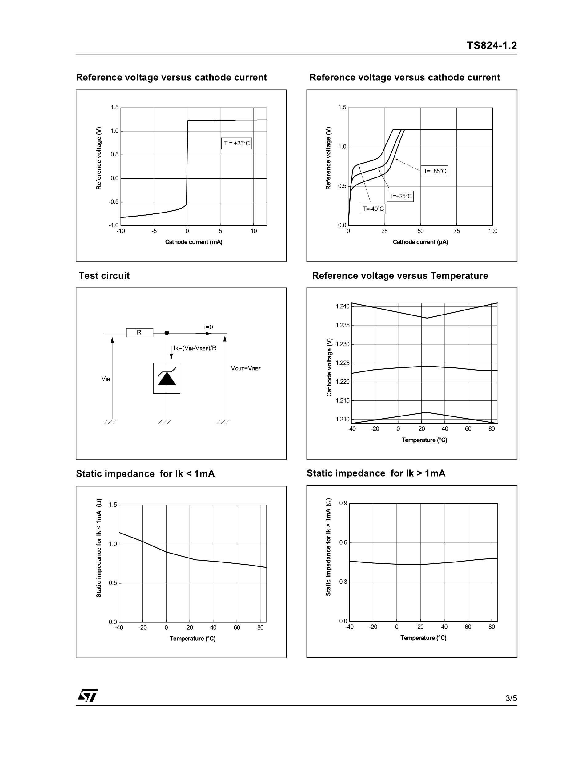 TS820-600's pdf picture 3