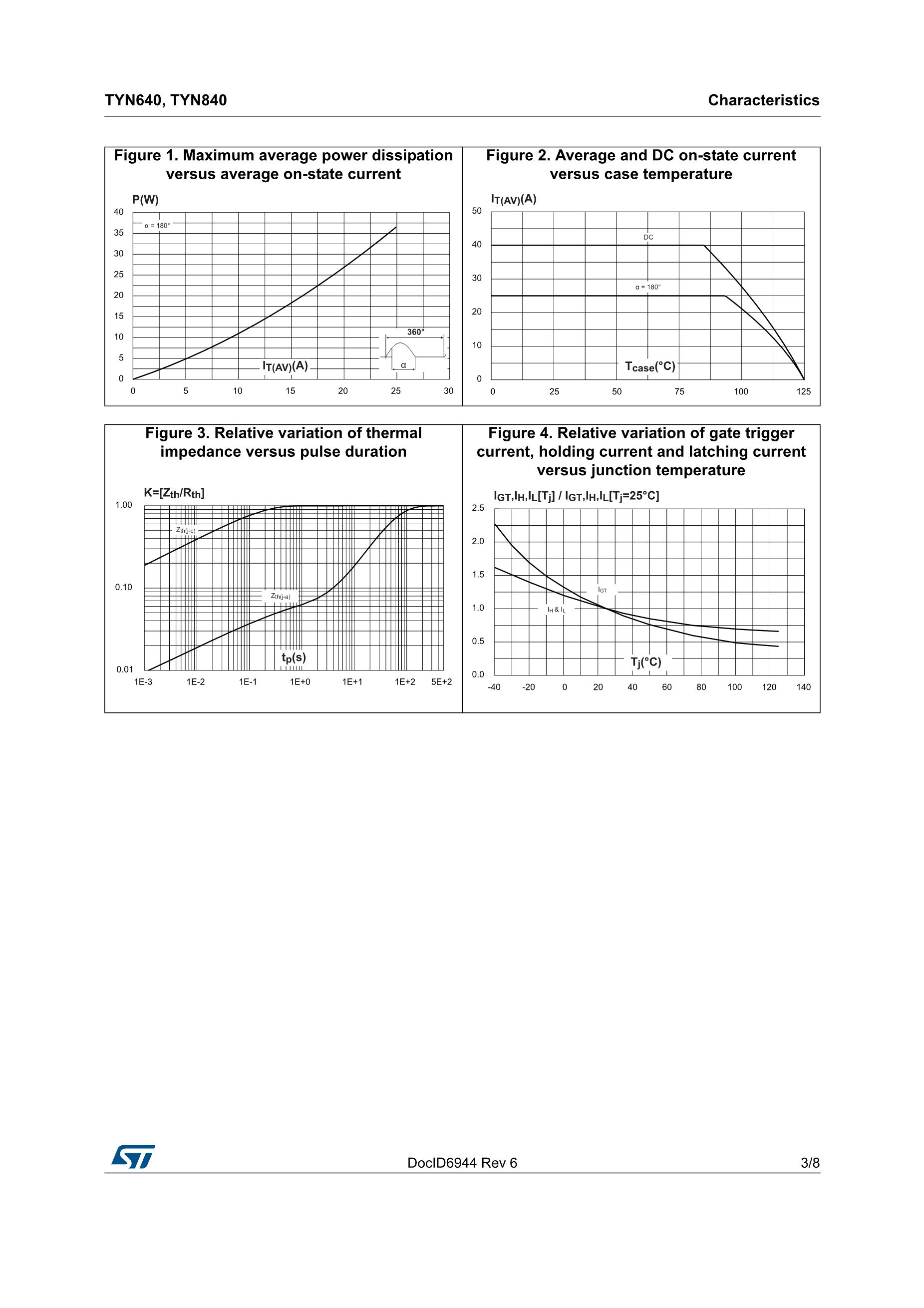 TYN812M's pdf picture 3