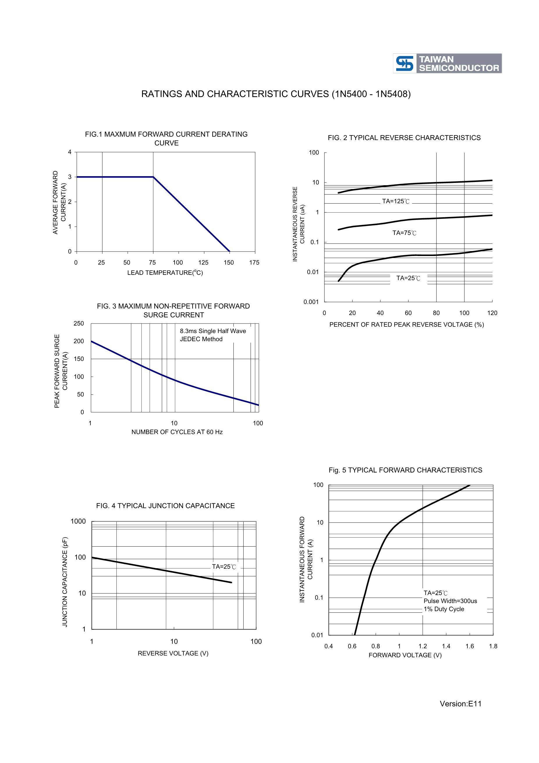 1N5420JTX's pdf picture 2