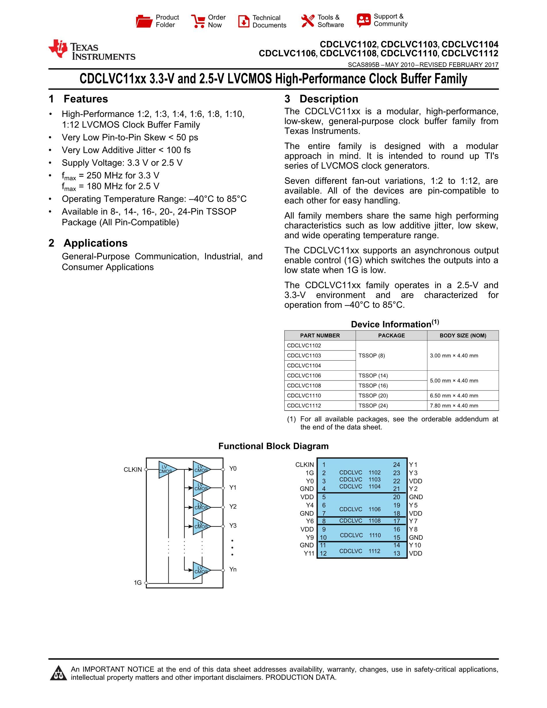 CDCLVP2106RHAR's pdf picture 1