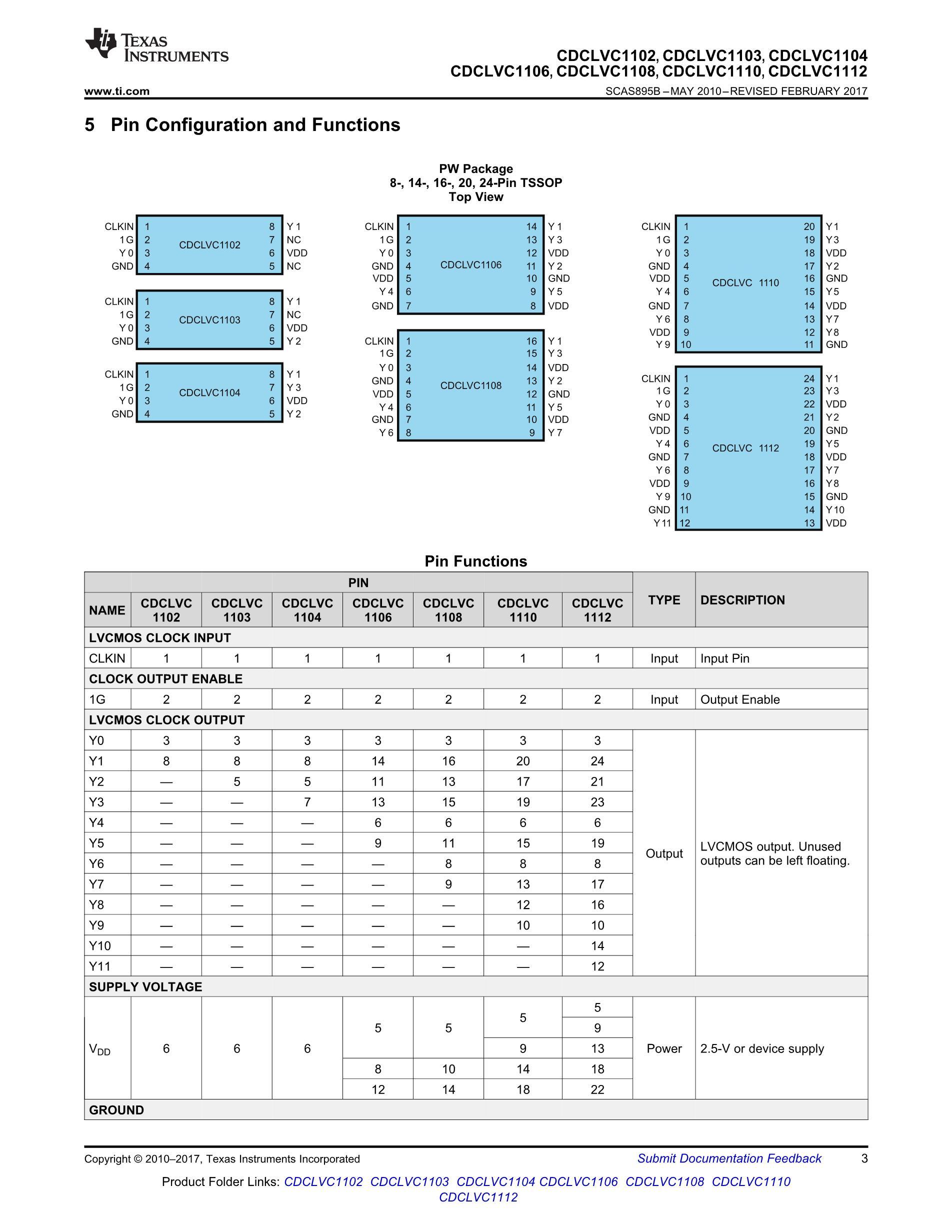 CDCLVP2106RHAR's pdf picture 3