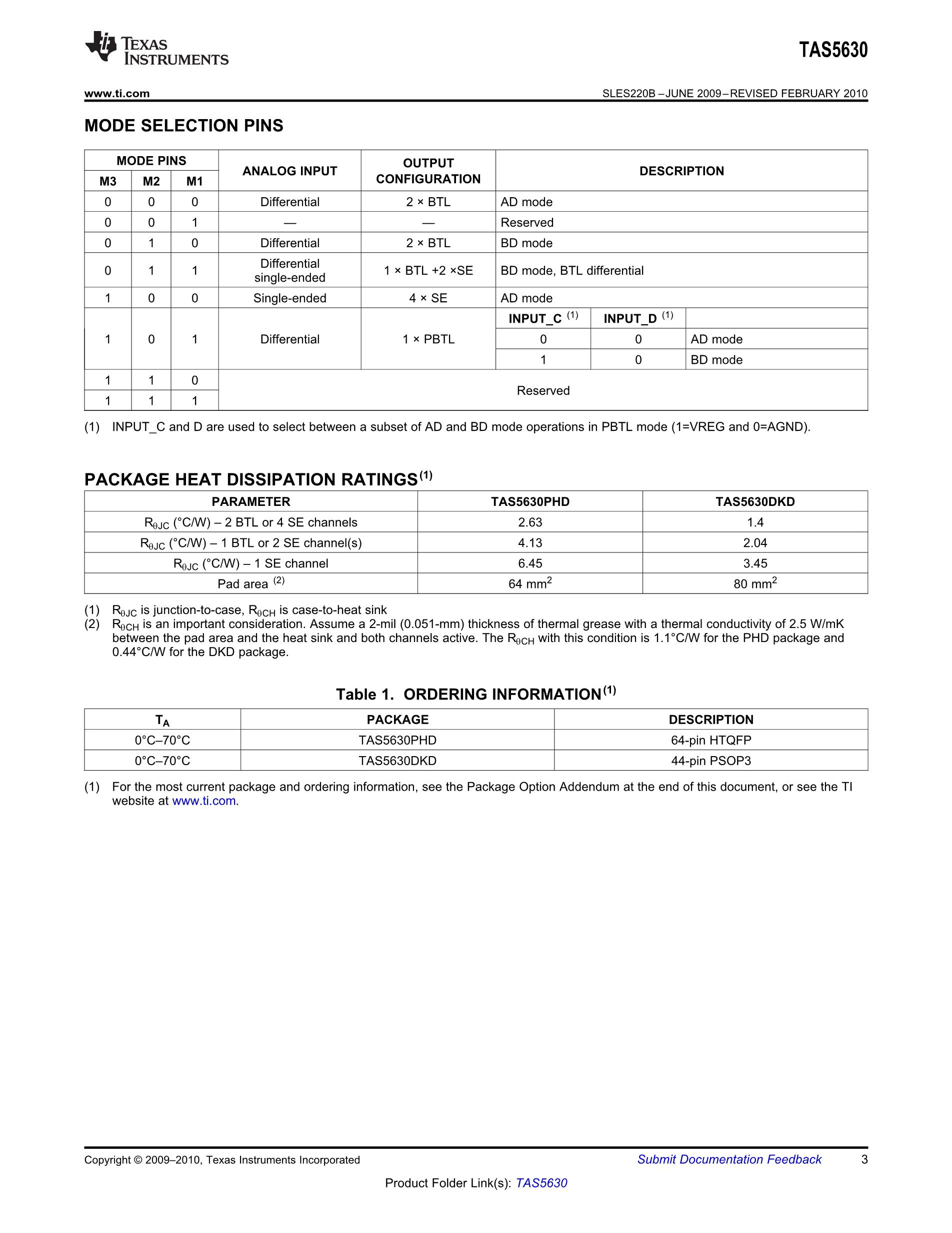 TAS5518PAGG4's pdf picture 3