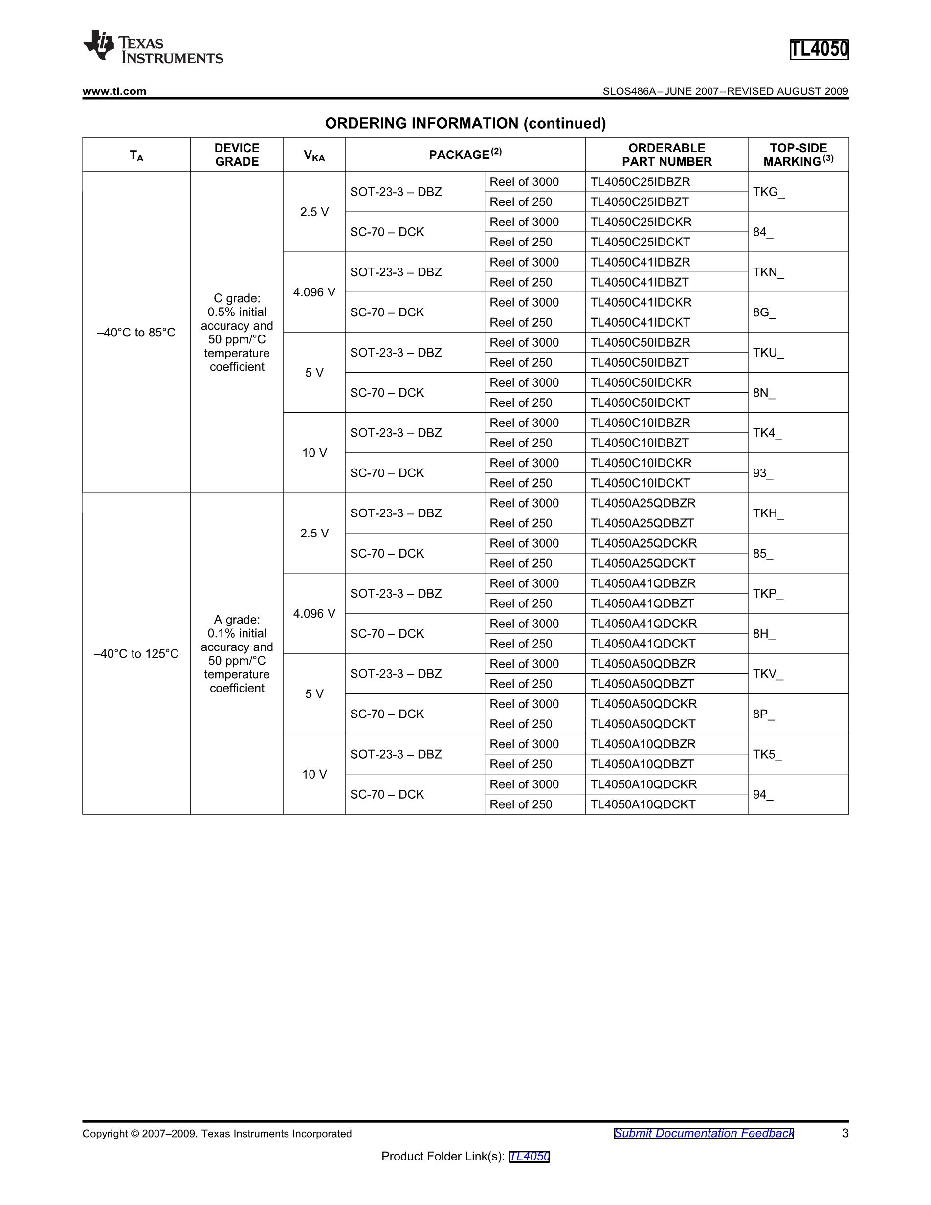 TL4050C25IDCKR's pdf picture 3