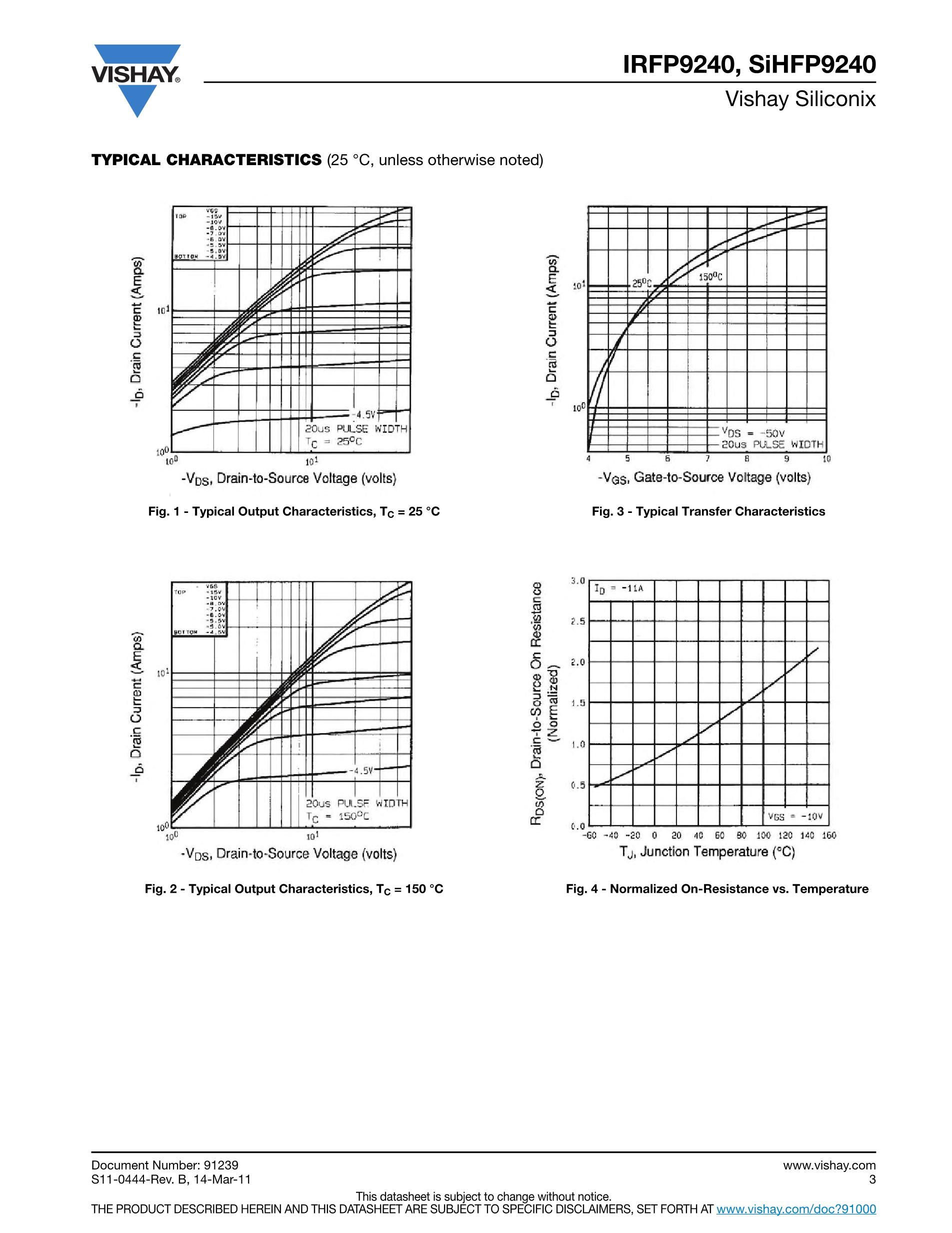 IRFP9240's pdf picture 3