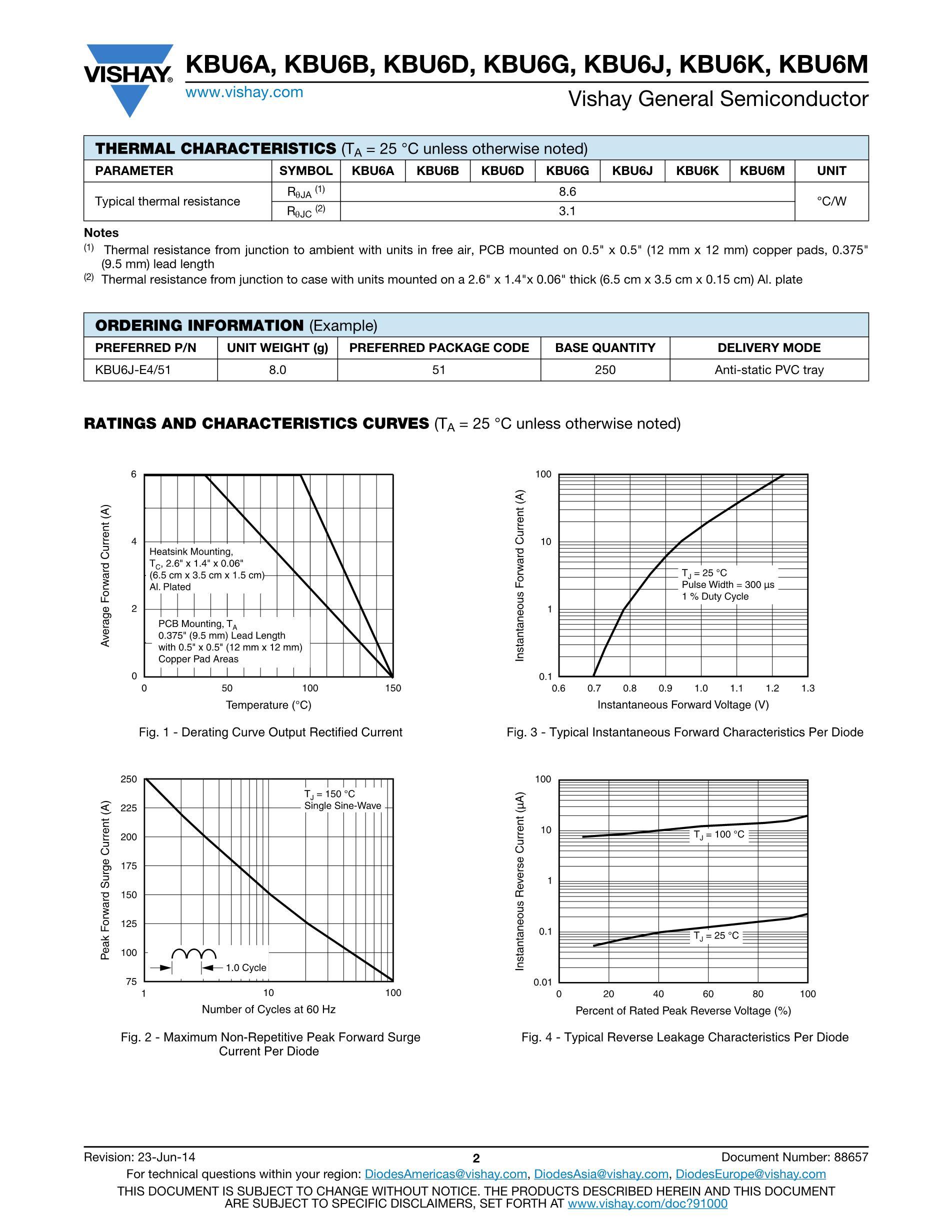 KBU1010  10A 1000V 's pdf picture 2