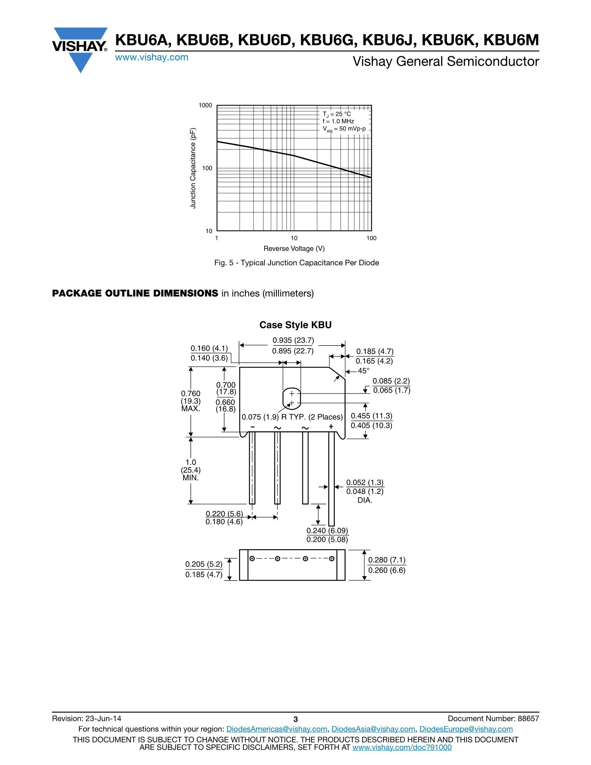 KBU1010  10A 1000V 's pdf picture 3