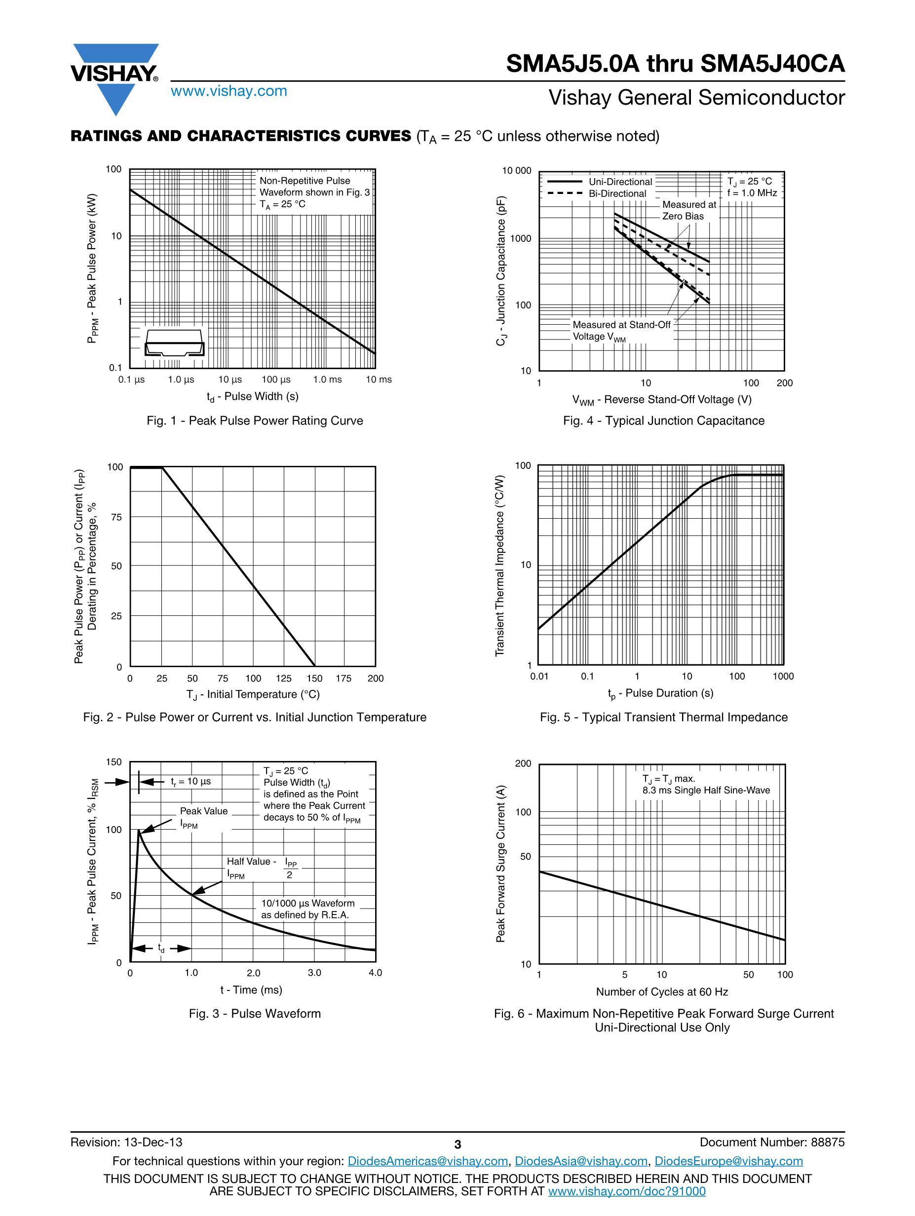 SMA5950B-110V's pdf picture 3