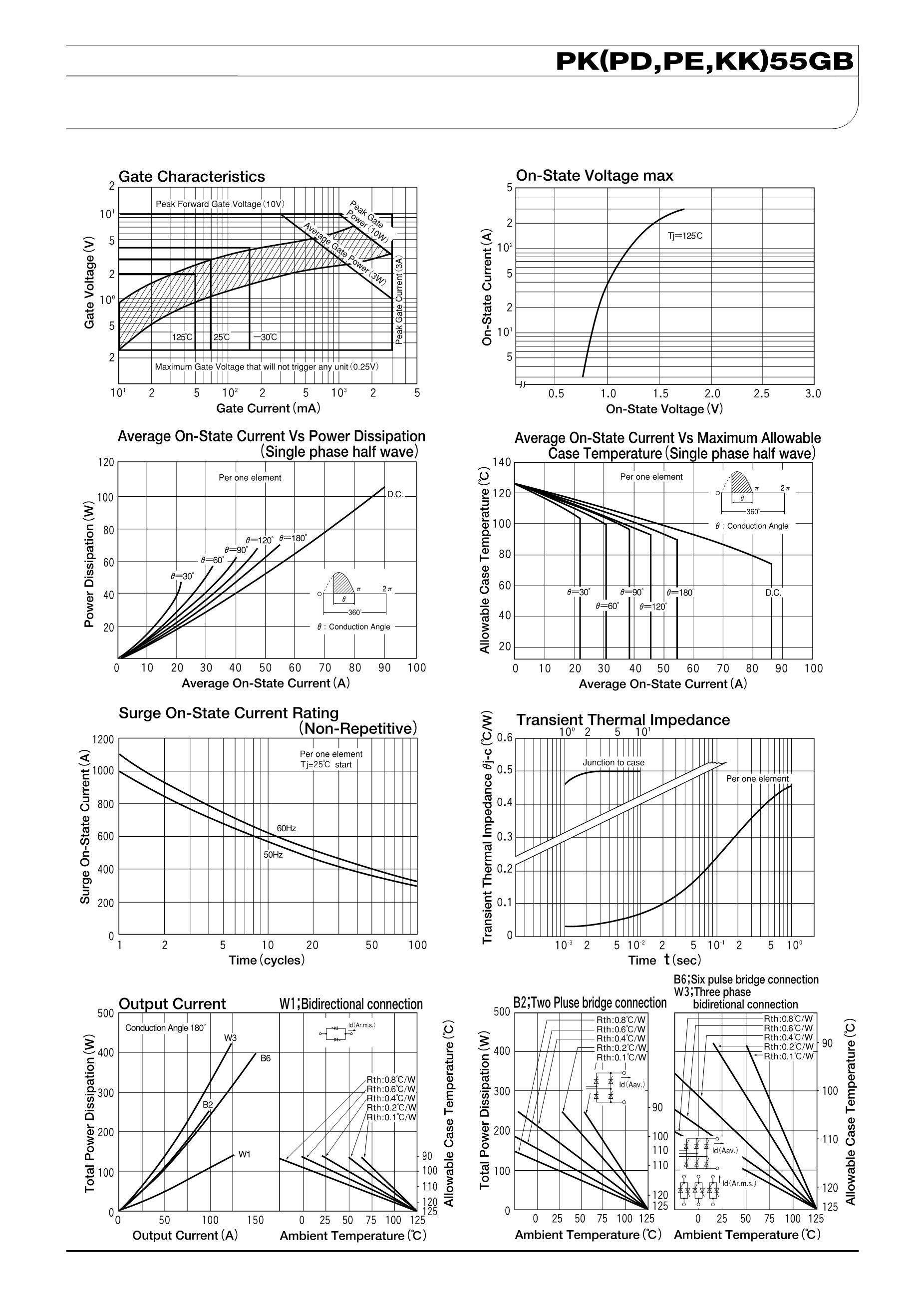 PD55F-80's pdf picture 2