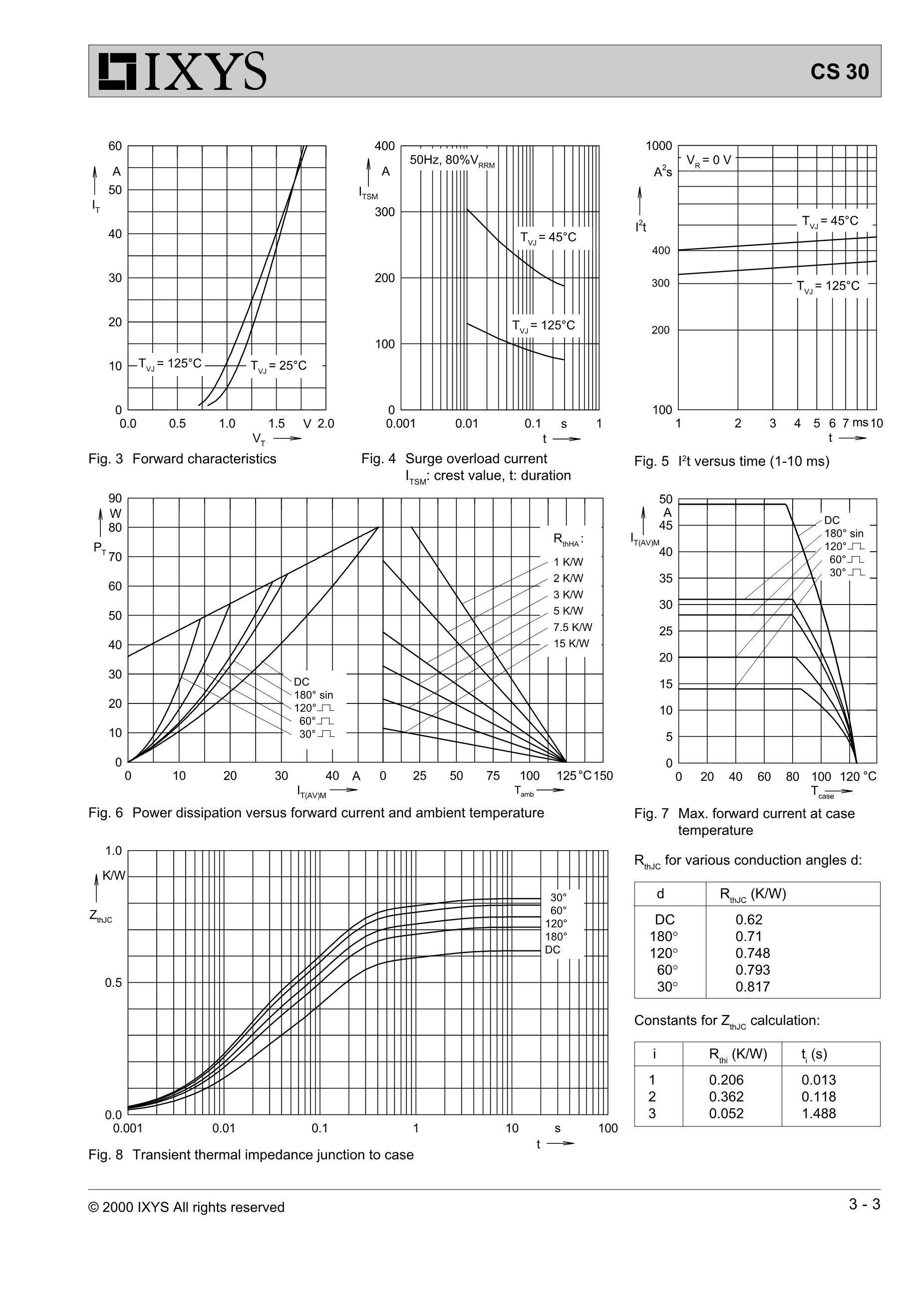 CS30BL's pdf picture 3