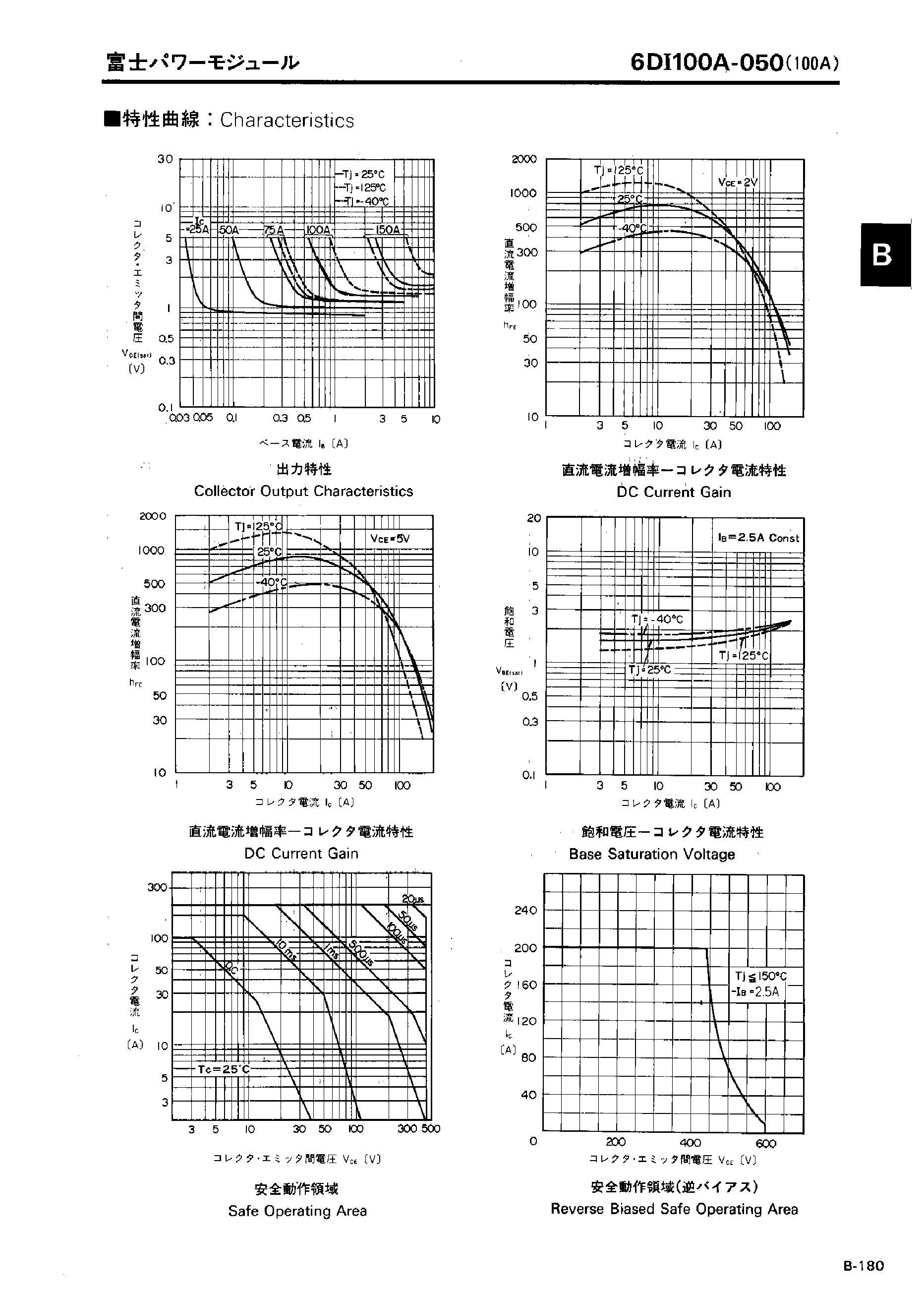 6DI100MA-050's pdf picture 2