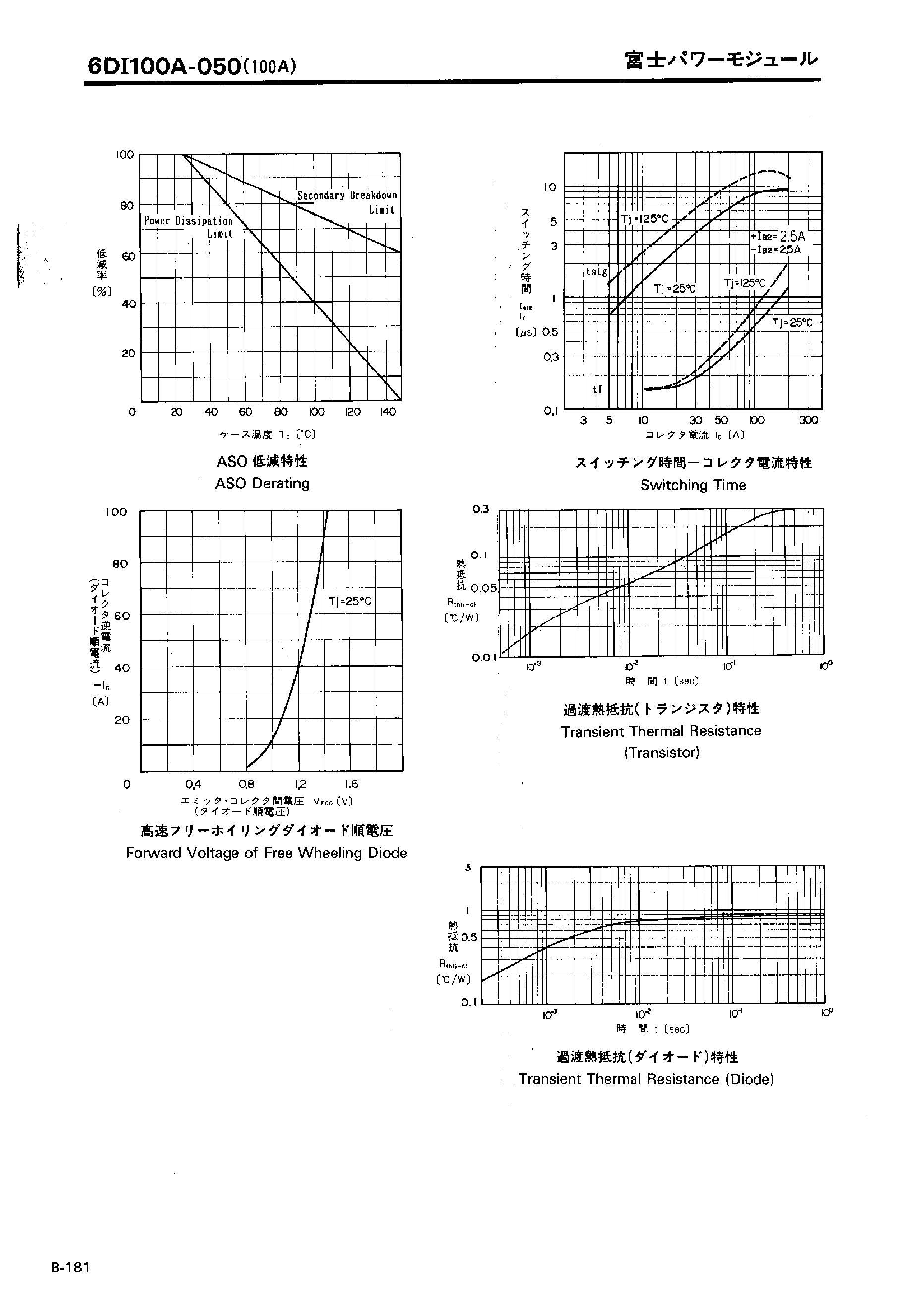 6DI100MA-050's pdf picture 3