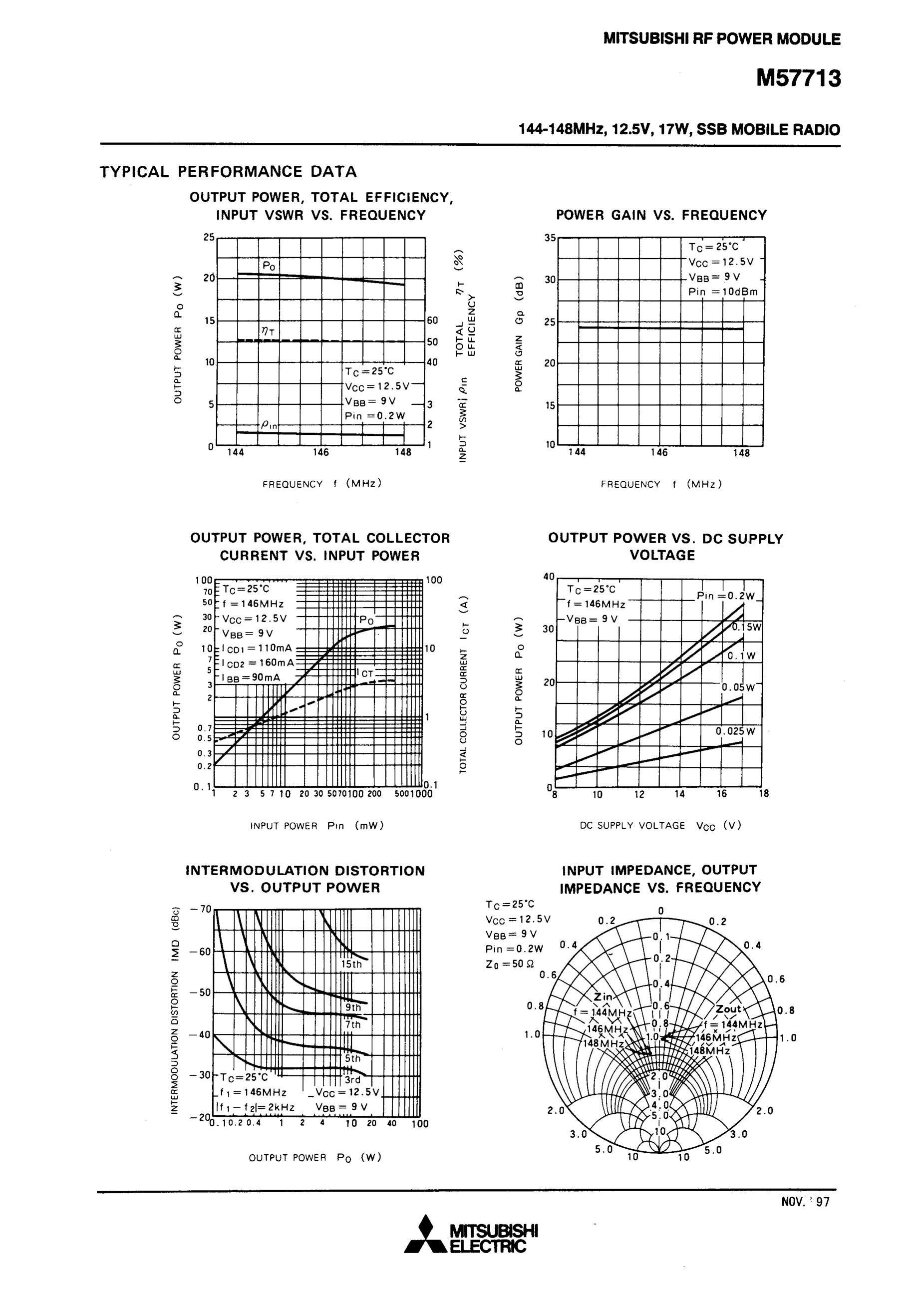 M57713's pdf picture 2