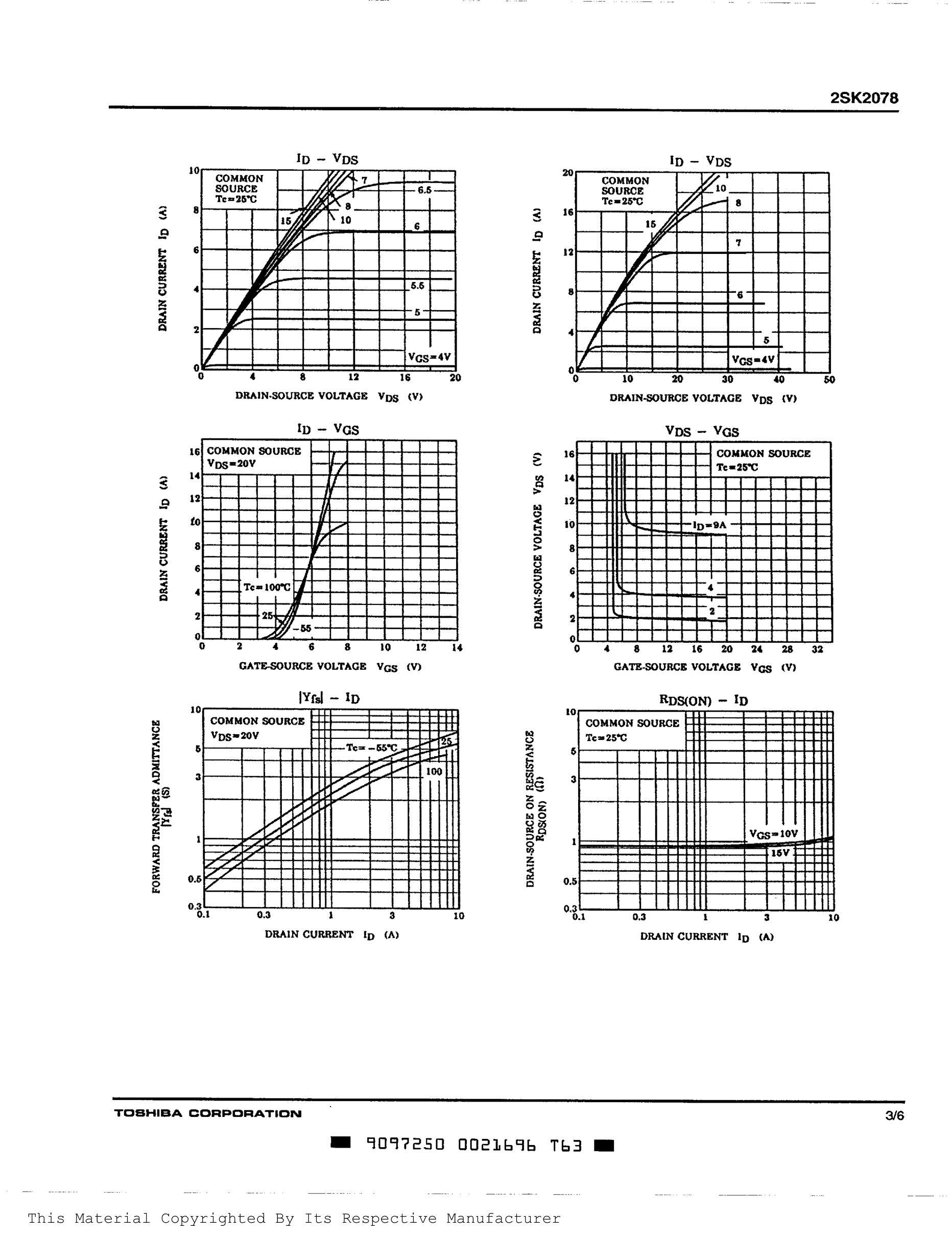 2SK2158's pdf picture 3
